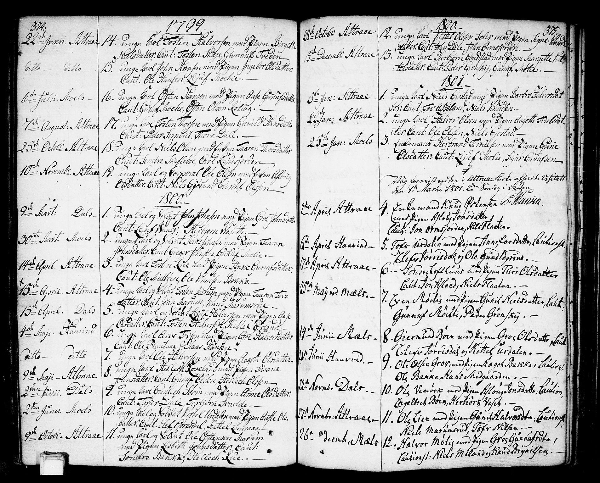 SAKO, Tinn kirkebøker, F/Fa/L0002: Ministerialbok nr. I 2, 1757-1810, s. 374-375