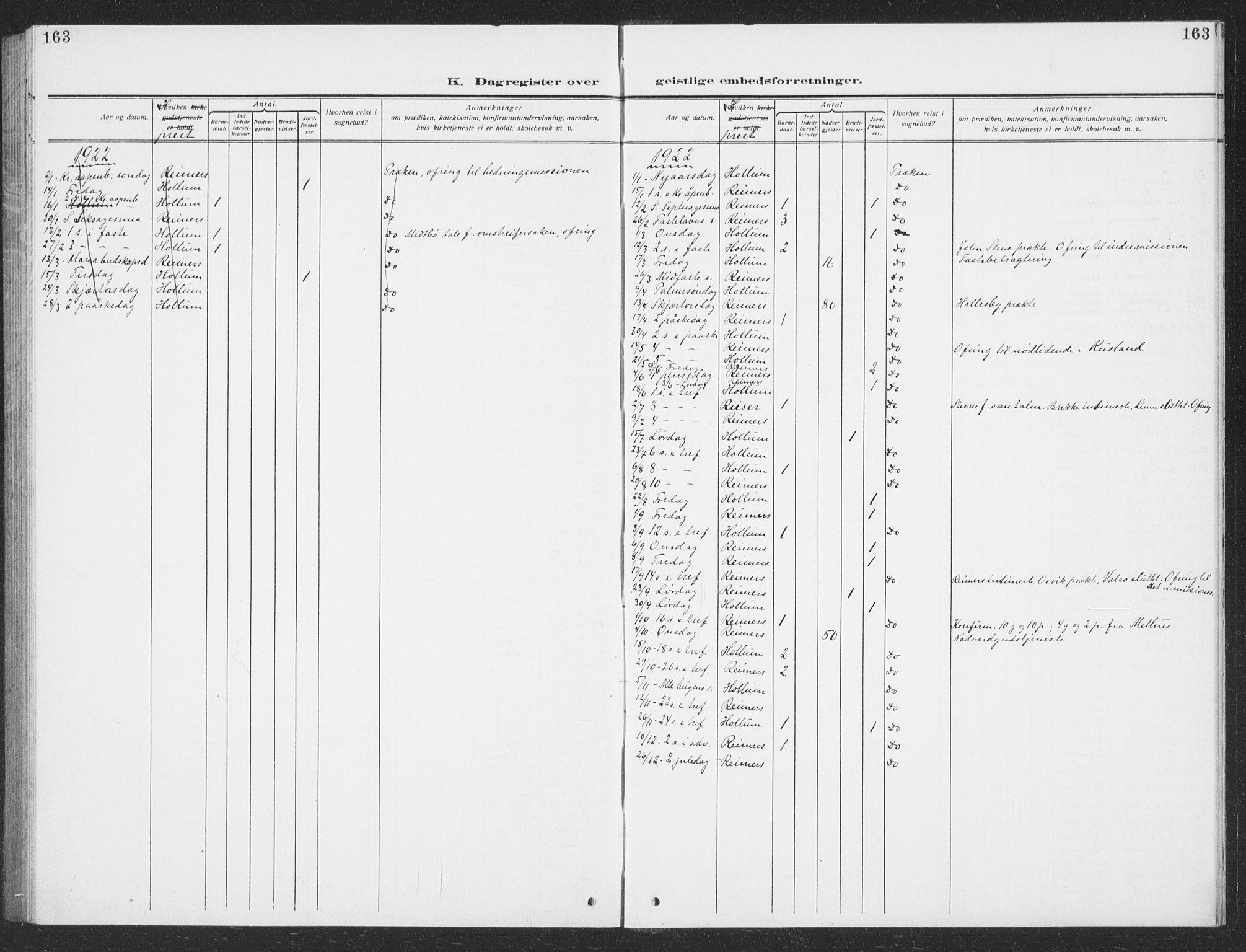 SAT, Ministerialprotokoller, klokkerbøker og fødselsregistre - Sør-Trøndelag, 693/L1124: Klokkerbok nr. 693C05, 1911-1941, s. 163