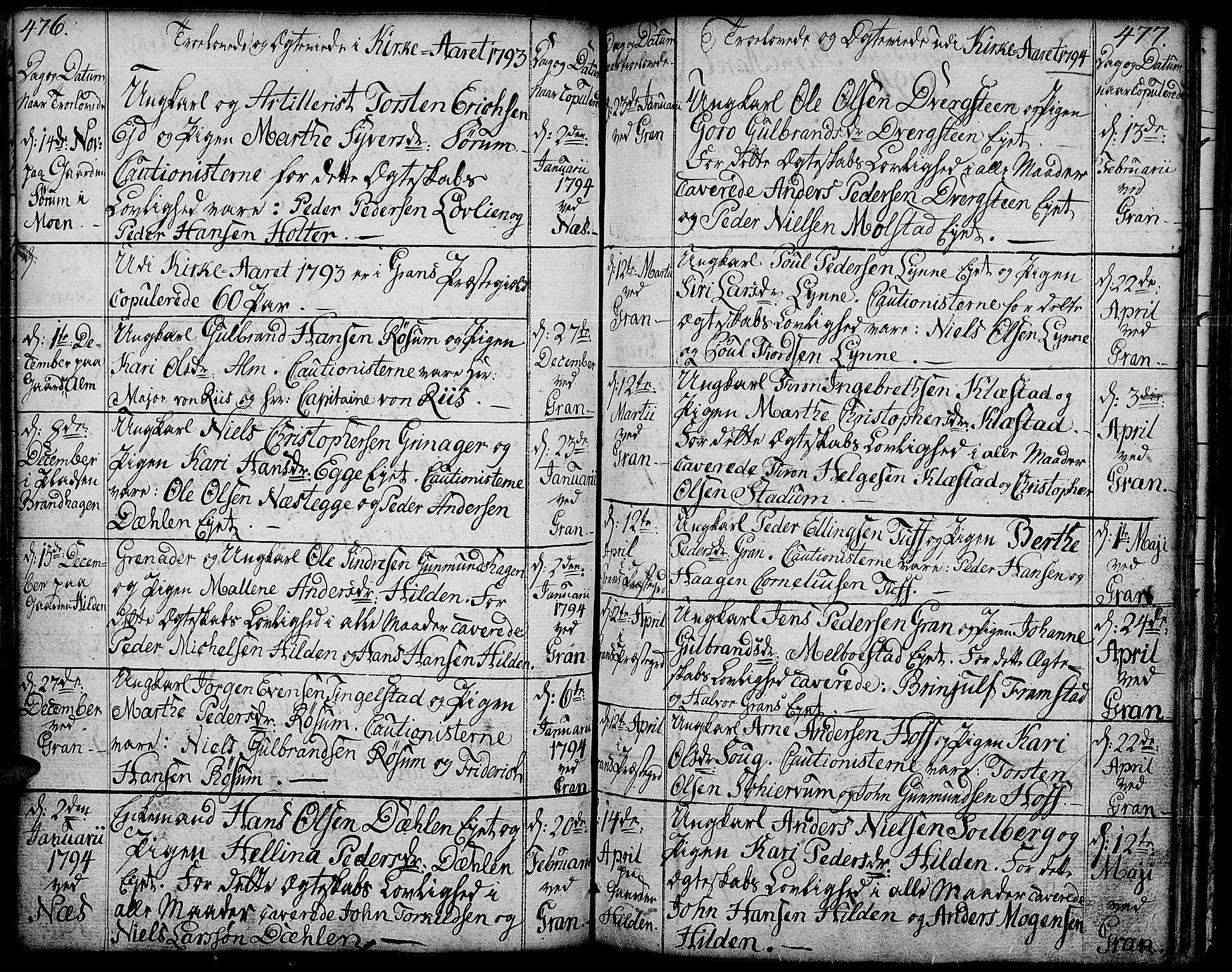 SAH, Gran prestekontor, Ministerialbok nr. 6, 1787-1824, s. 476-477