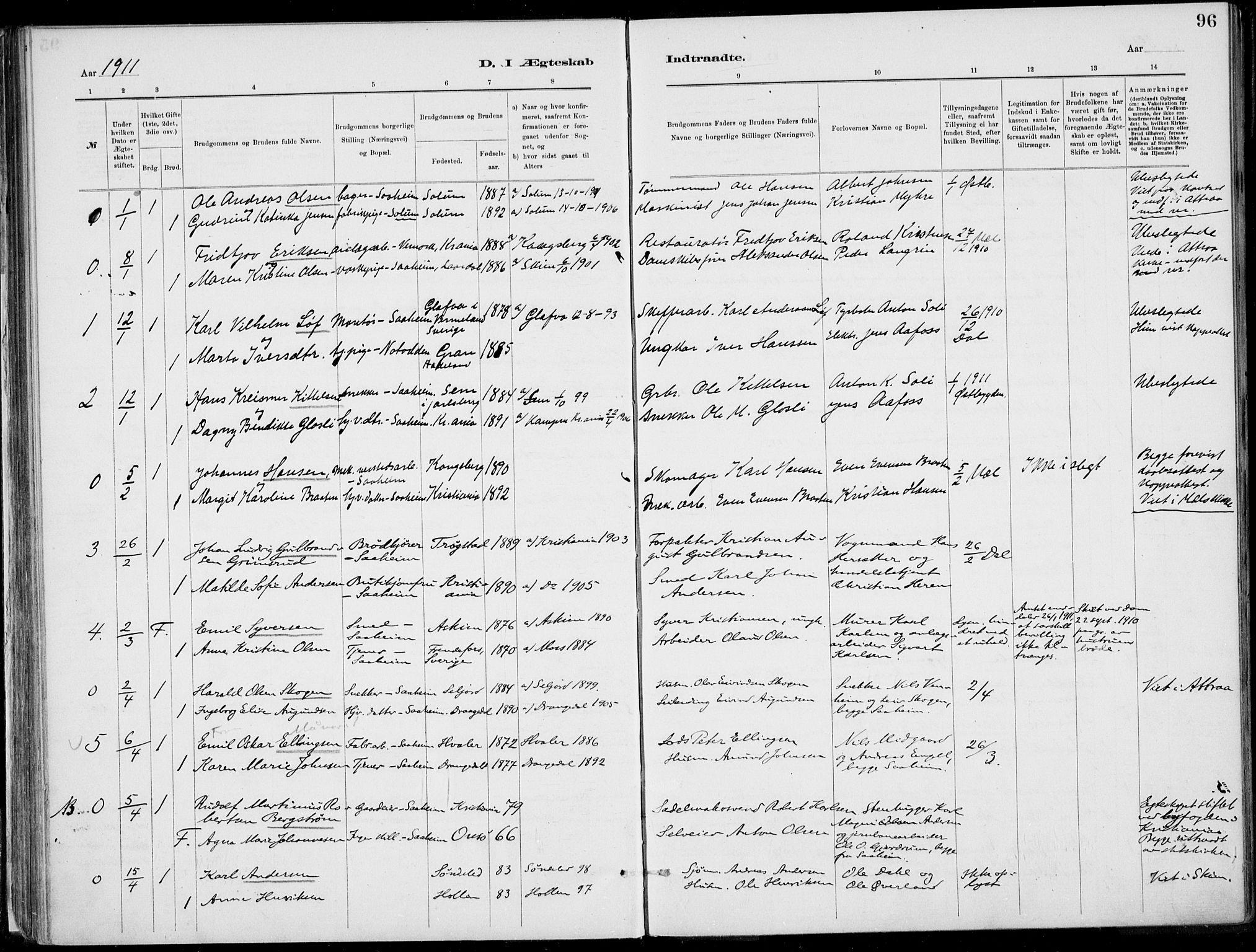 SAKO, Rjukan kirkebøker, F/Fa/L0001: Ministerialbok nr. 1, 1878-1912, s. 96