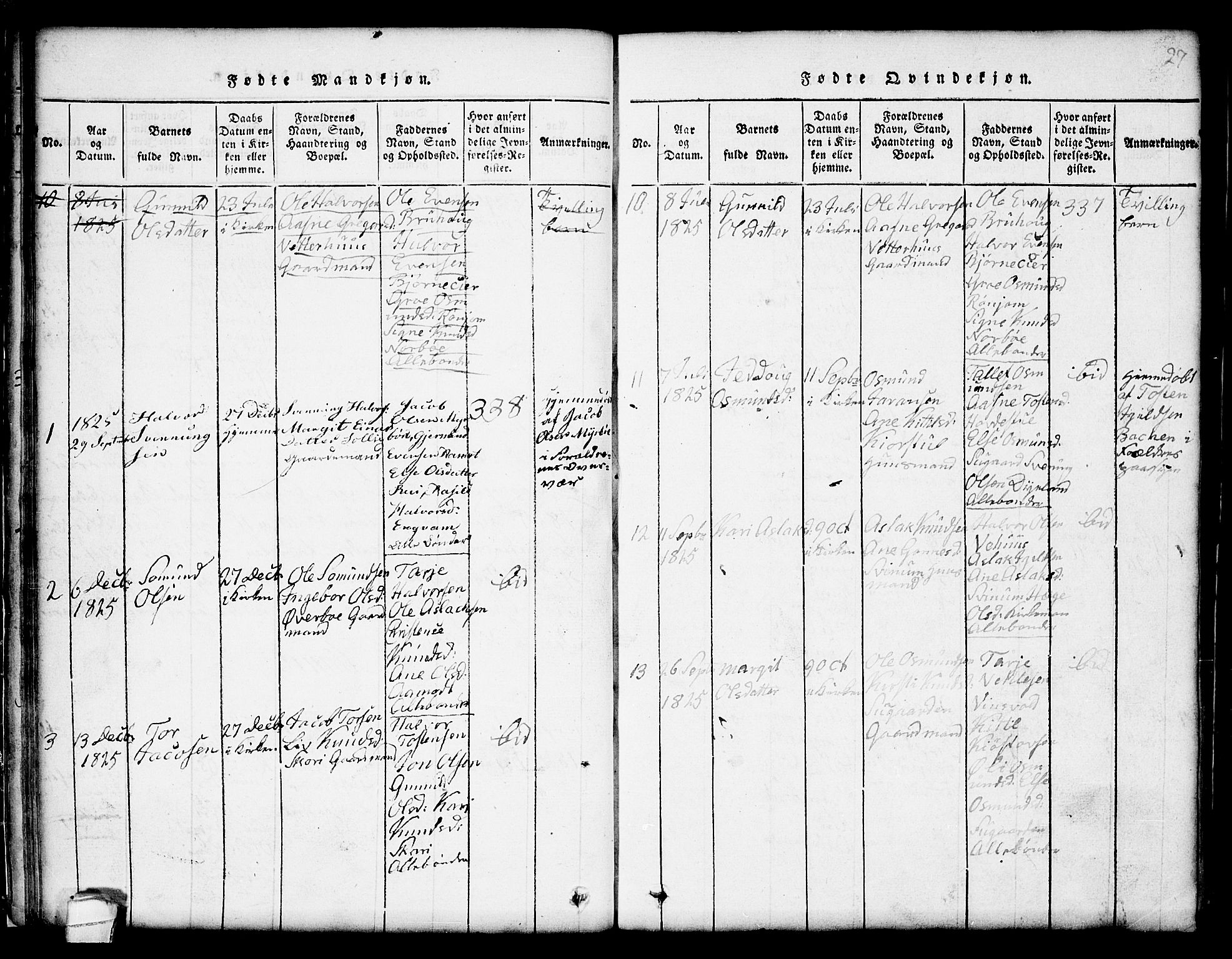 SAKO, Seljord kirkebøker, G/Gc/L0001: Klokkerbok nr. III 1, 1815-1849, s. 27