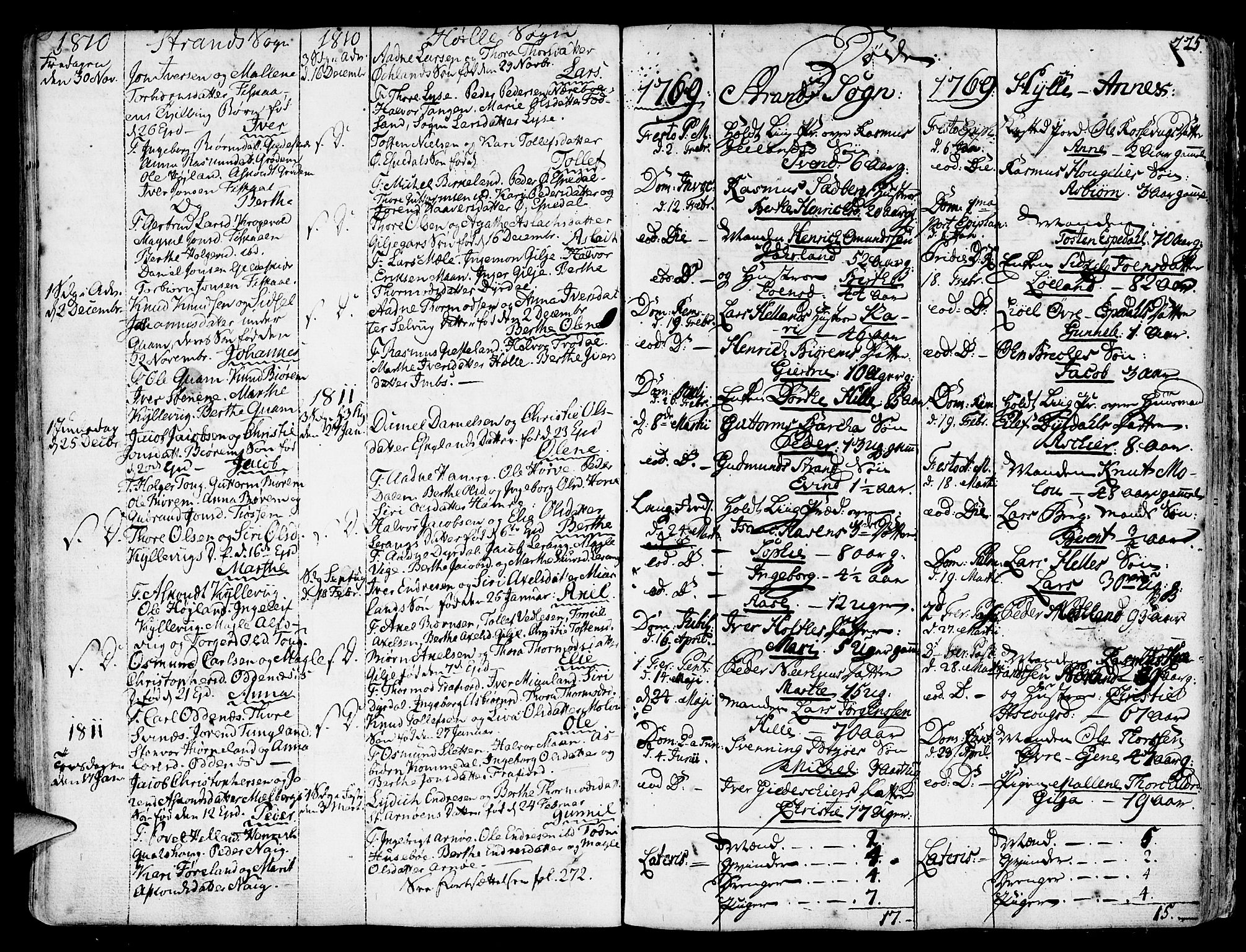 SAST, Strand sokneprestkontor, H/Ha/Haa/L0003: Ministerialbok nr. A 3, 1769-1816, s. 225