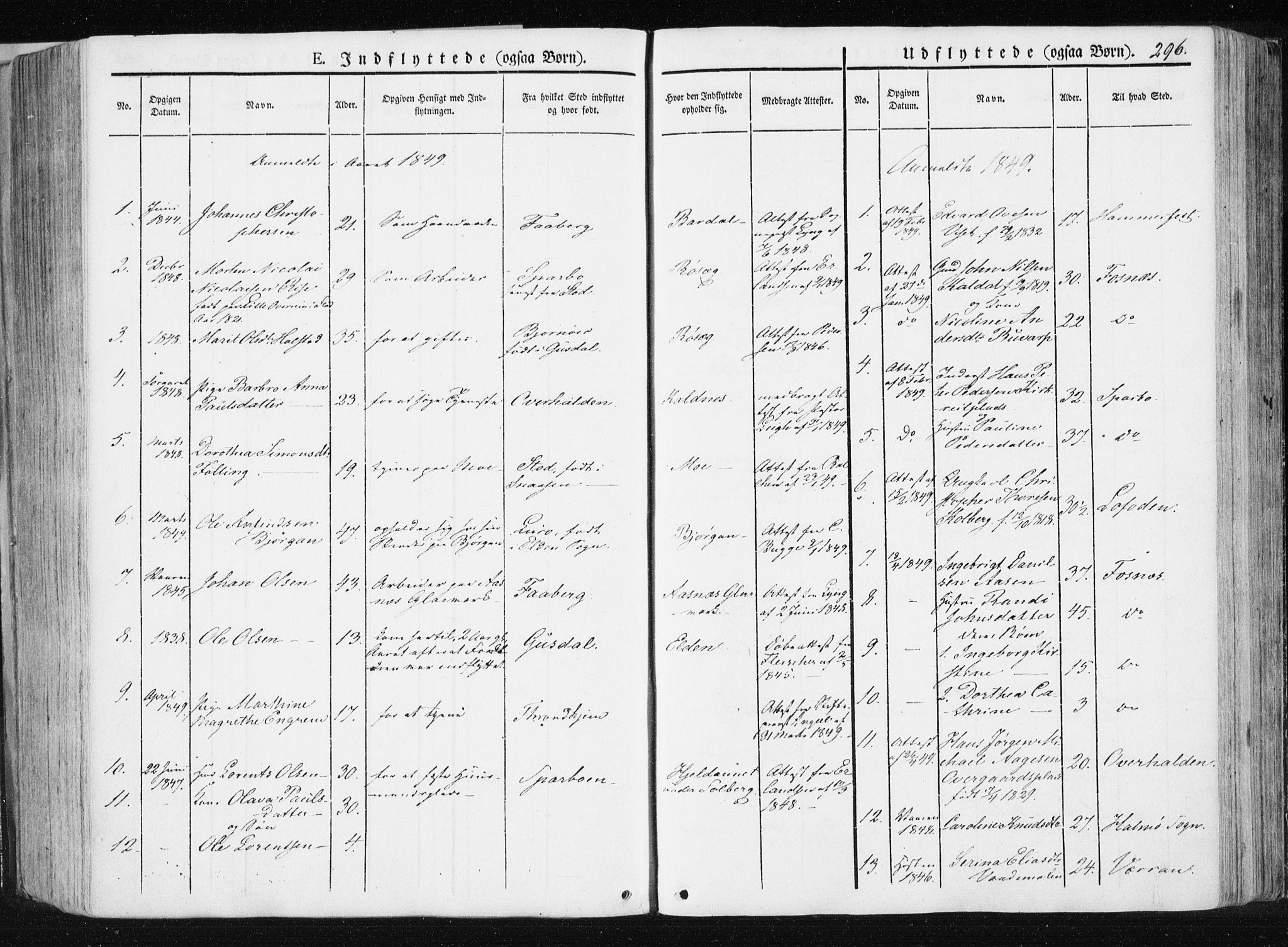 SAT, Ministerialprotokoller, klokkerbøker og fødselsregistre - Nord-Trøndelag, 741/L0393: Ministerialbok nr. 741A07, 1849-1863, s. 296