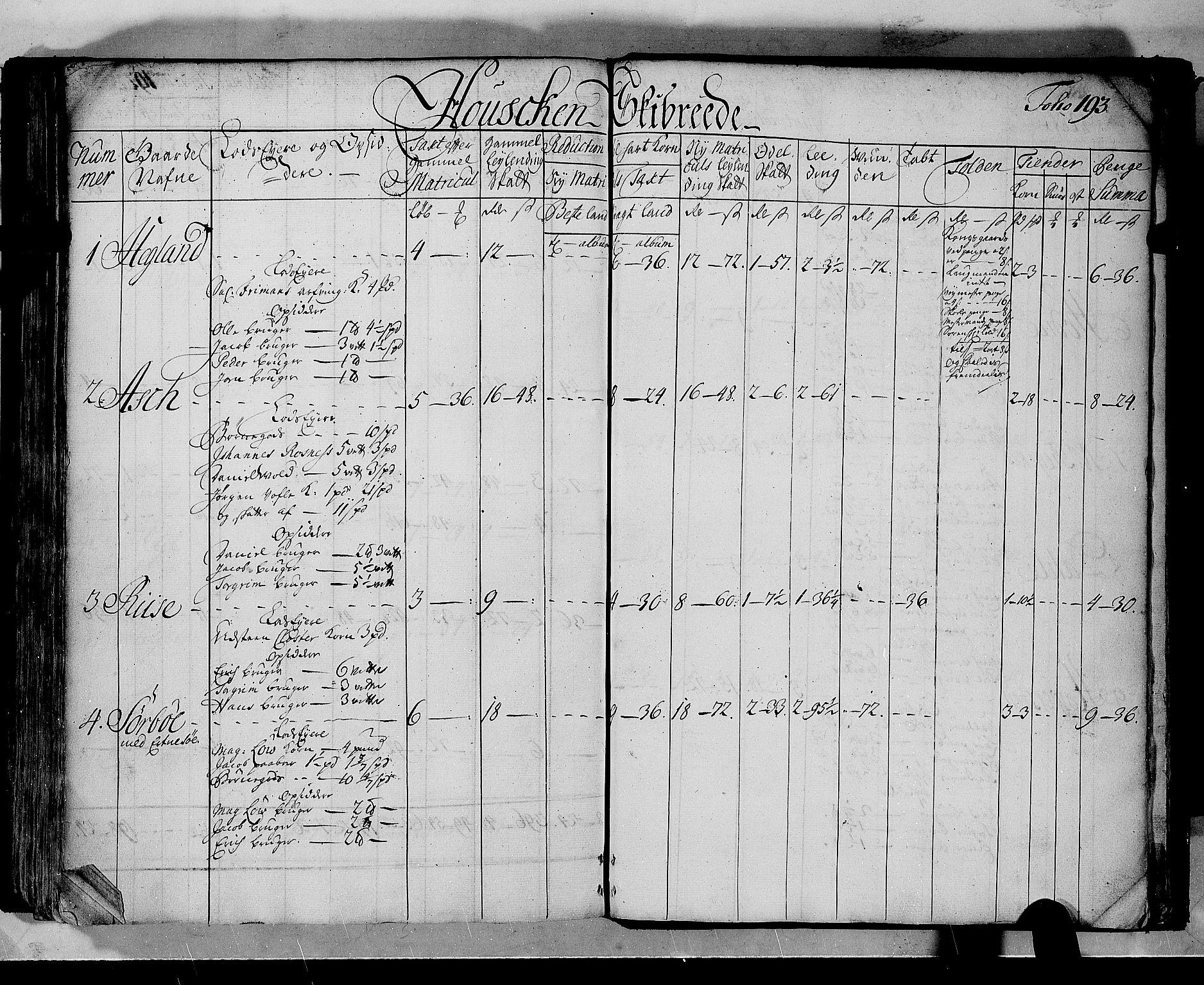 RA, Rentekammeret inntil 1814, Realistisk ordnet avdeling, N/Nb/Nbf/L0133b: Ryfylke matrikkelprotokoll, 1723, s. 192b-193a