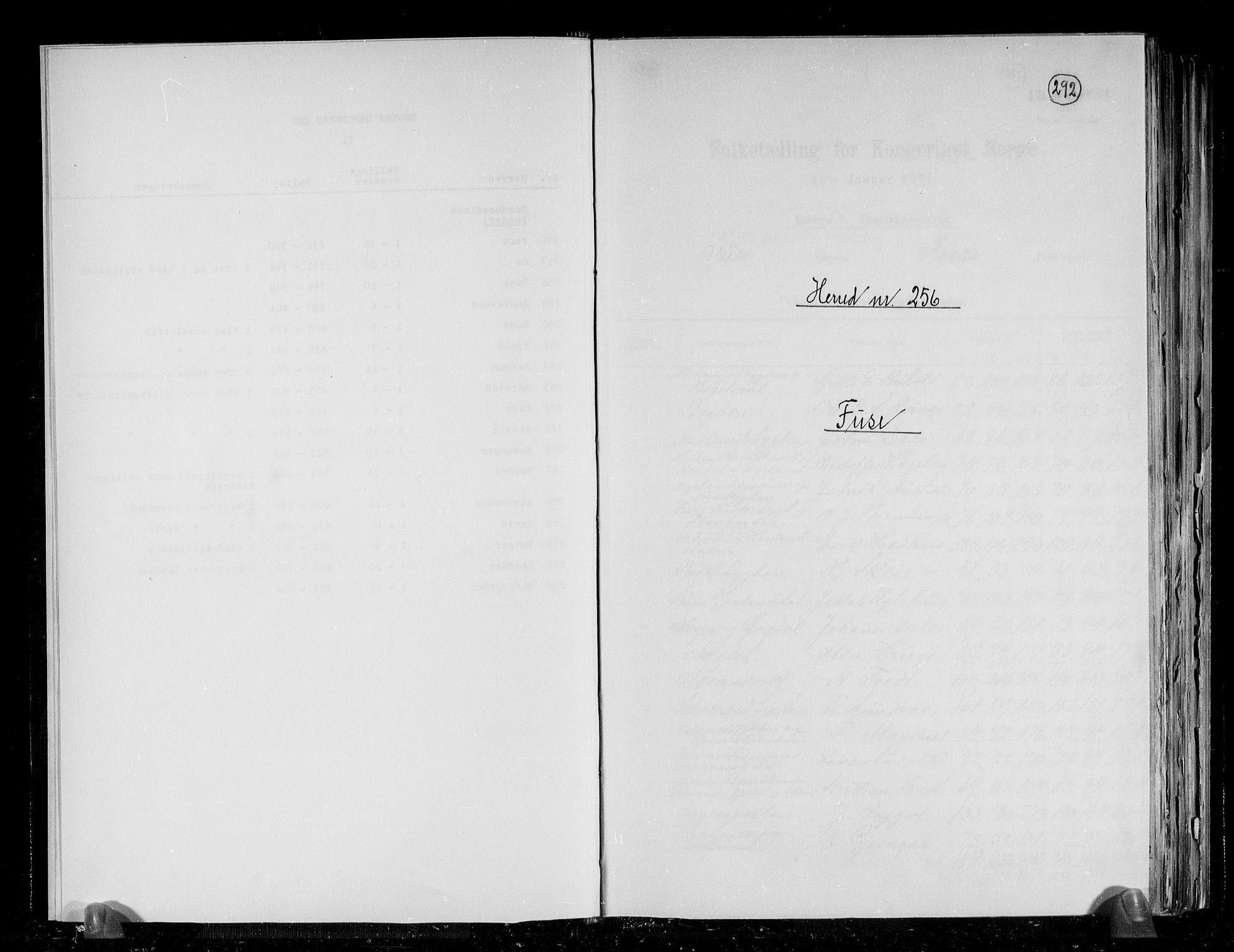RA, Folketelling 1891 for 1241 Fusa herred, 1891, s. 1