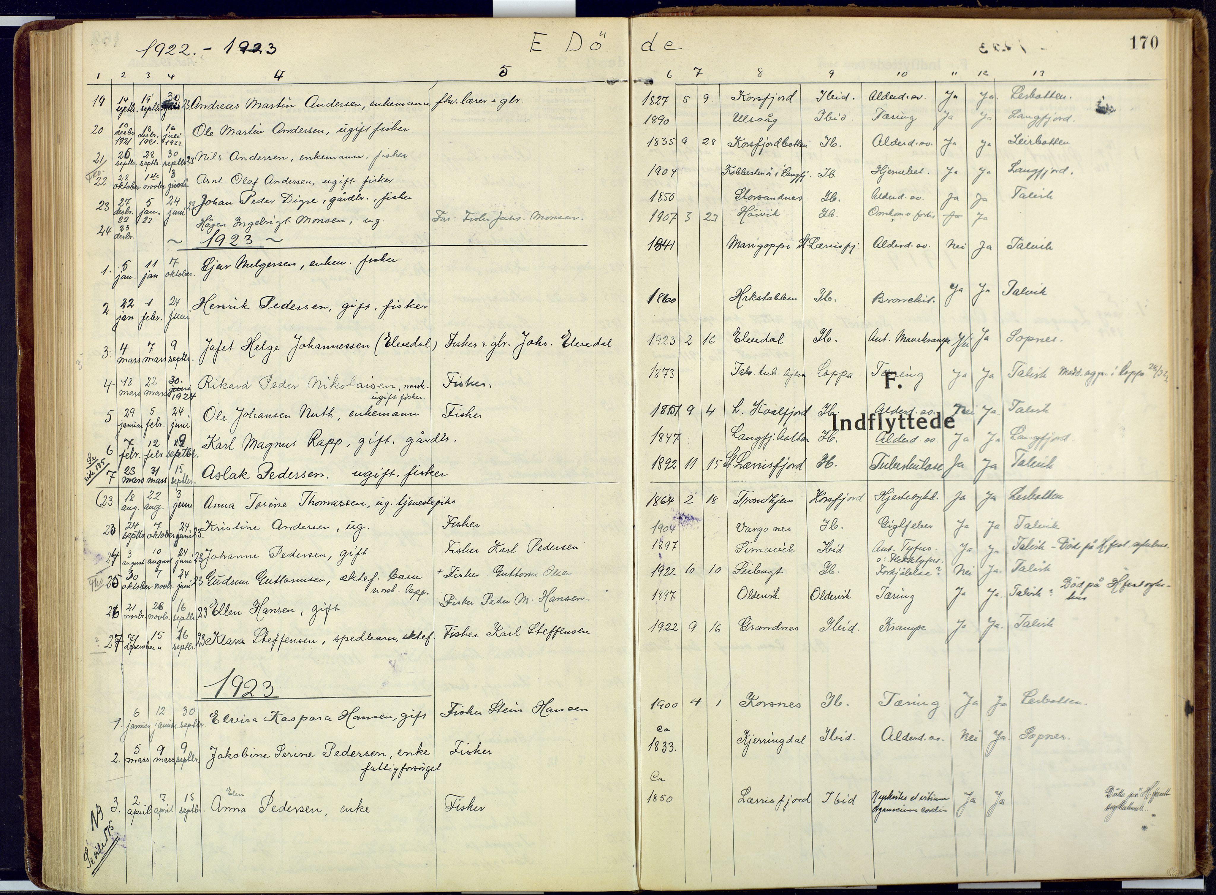 SATØ, Talvik sokneprestkontor, H/Ha/L0018kirke: Ministerialbok nr. 18, 1915-1924, s. 170