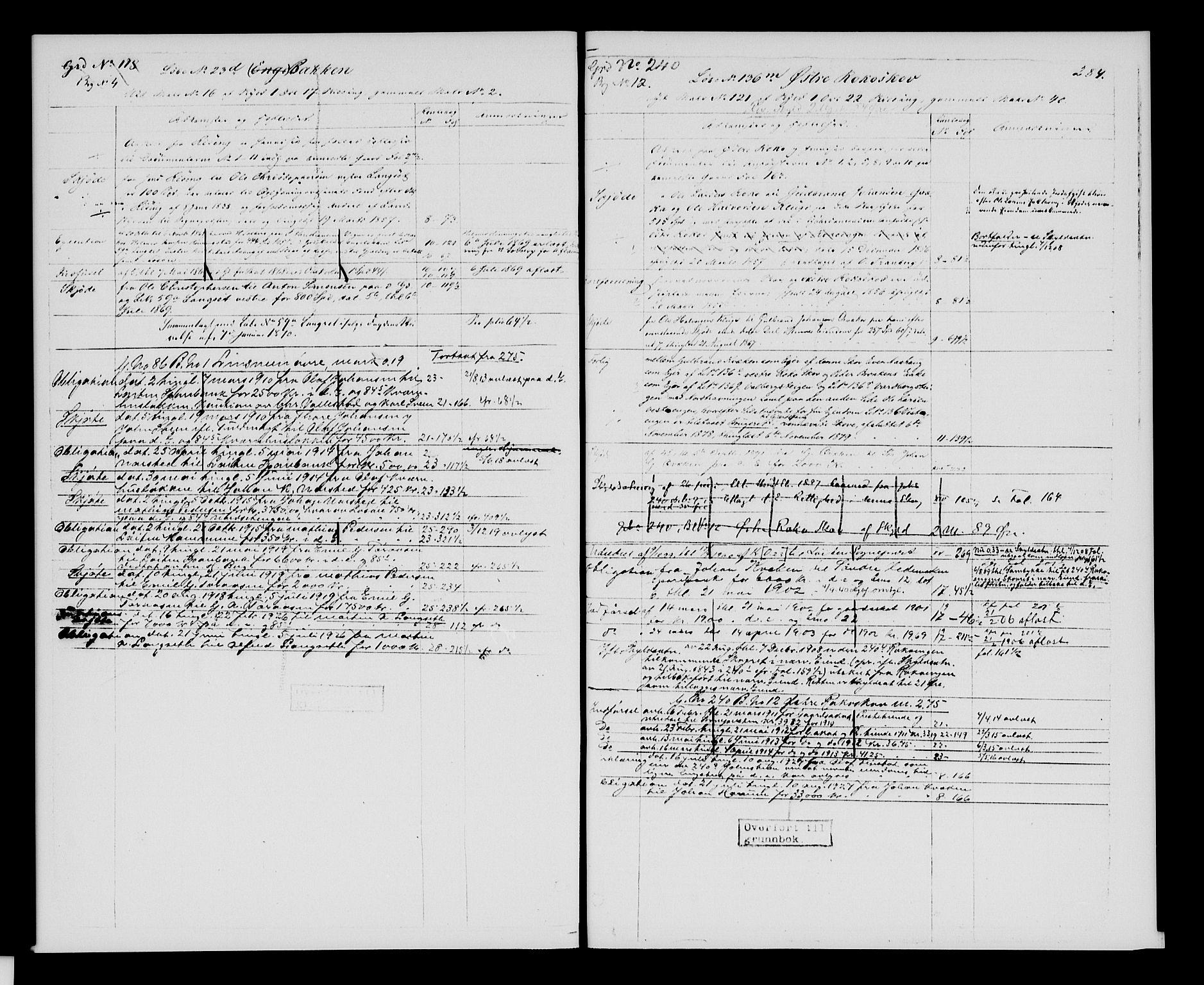SAH, Sør-Hedmark sorenskriveri, H/Ha/Hac/Hacc/L0001: Panteregister nr. 3.1, 1855-1943, s. 284