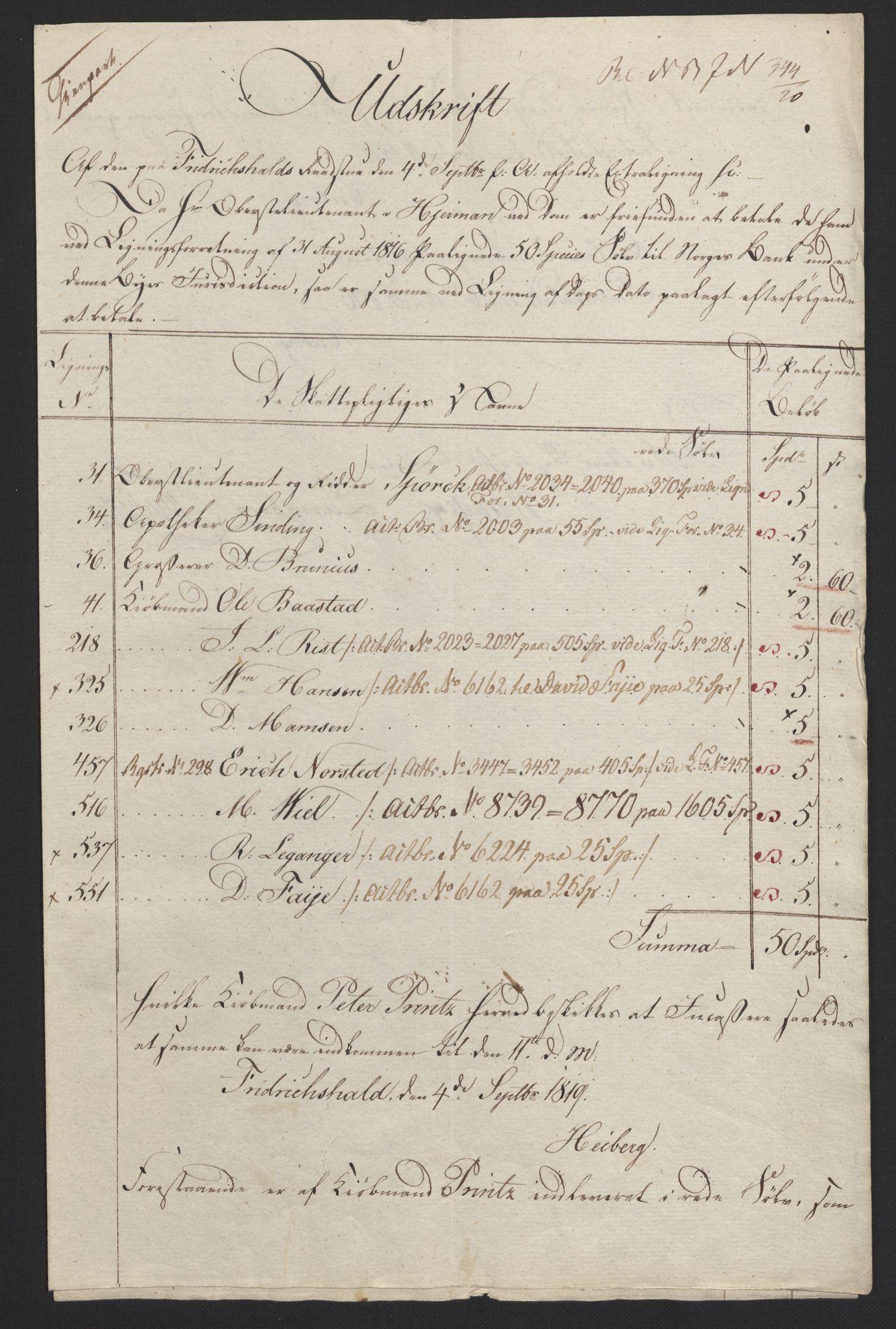 NOBA, Norges Bank/Sølvskatten 1816*, 1816-1822, s. 15