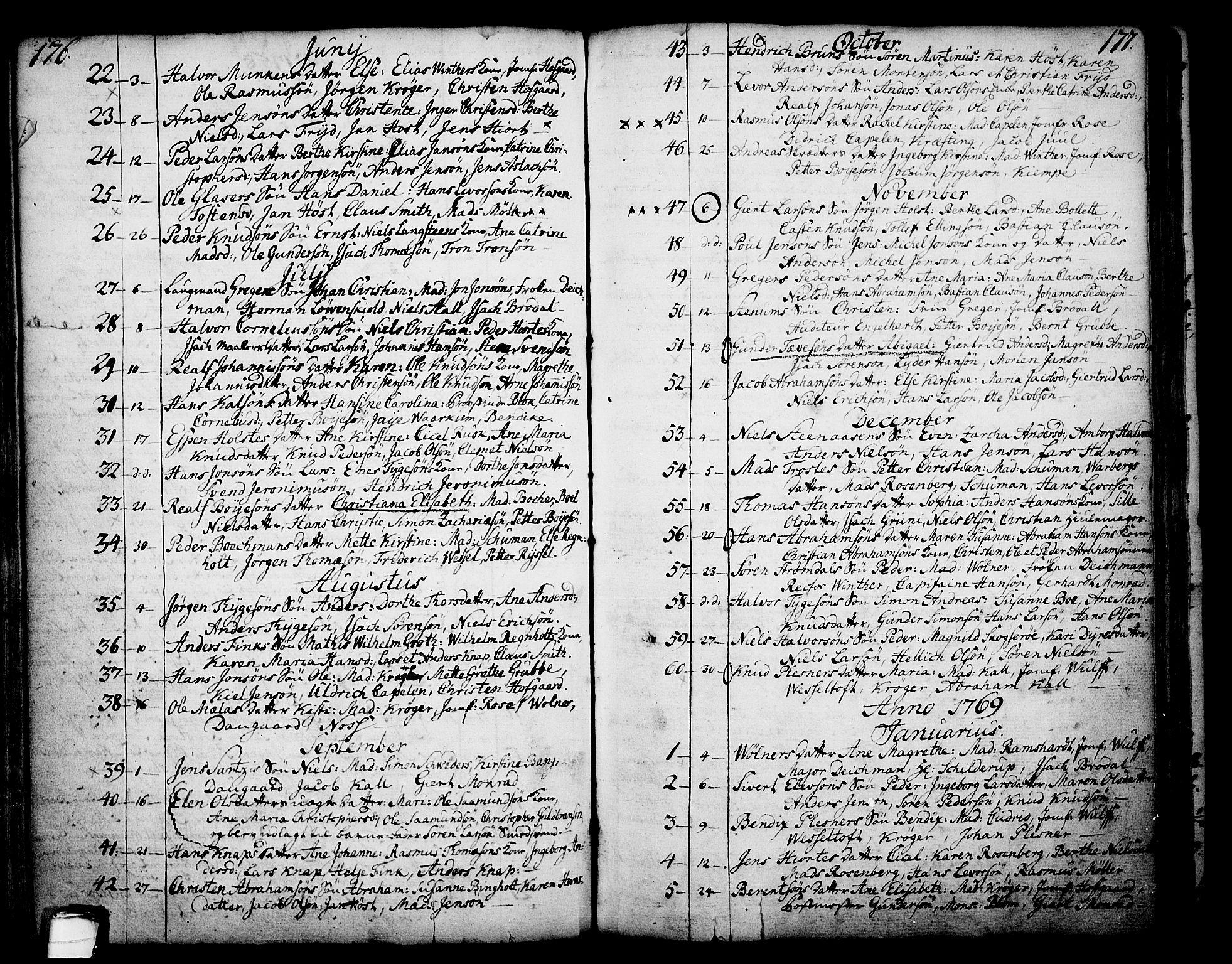 SAKO, Skien kirkebøker, F/Fa/L0003: Ministerialbok nr. 3, 1755-1791, s. 176-177