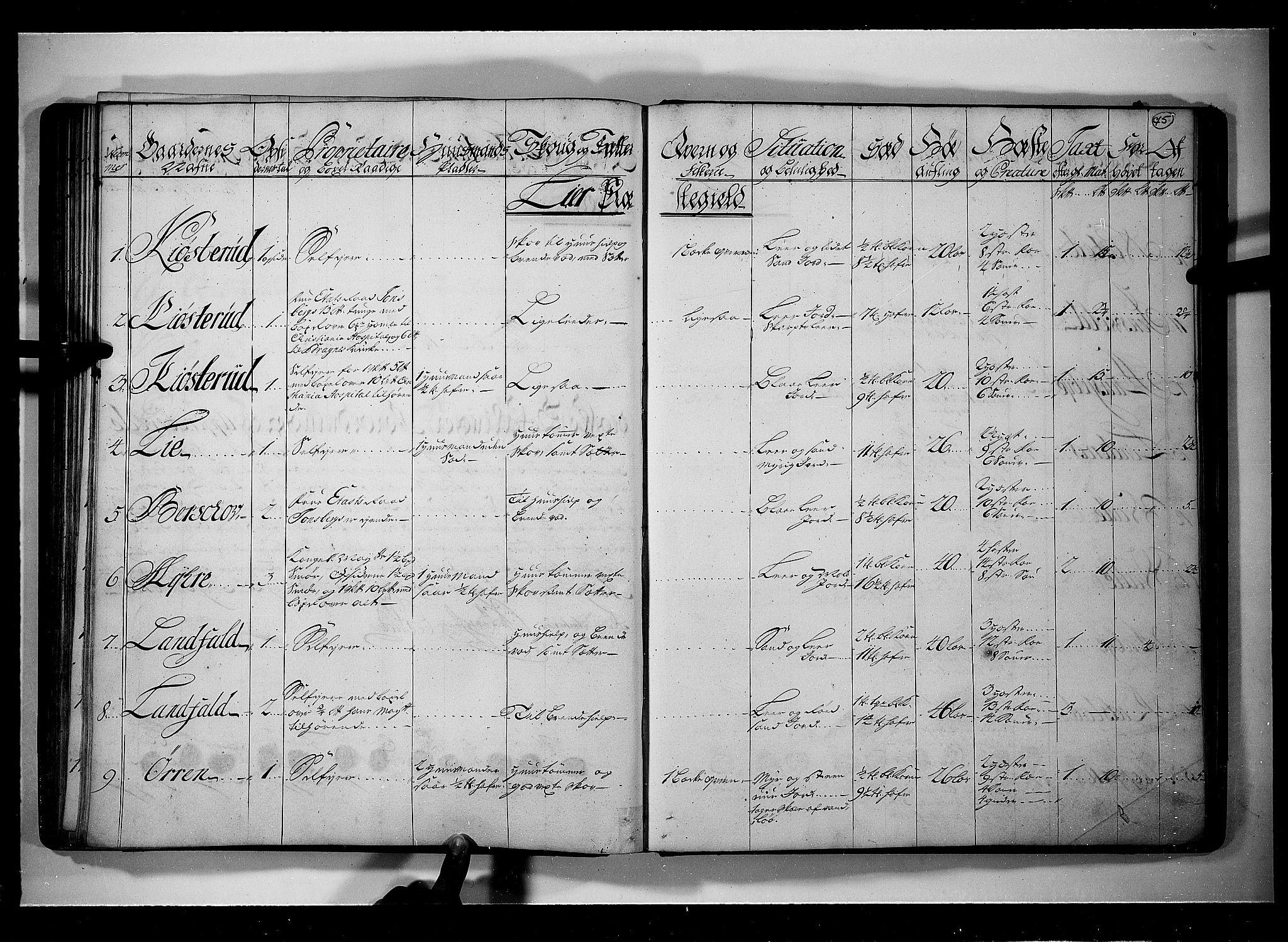 RA, Rentekammeret inntil 1814, Realistisk ordnet avdeling, N/Nb/Nbf/L0111: Buskerud eksaminasjonsprotokoll, 1723, s. 74b-75a