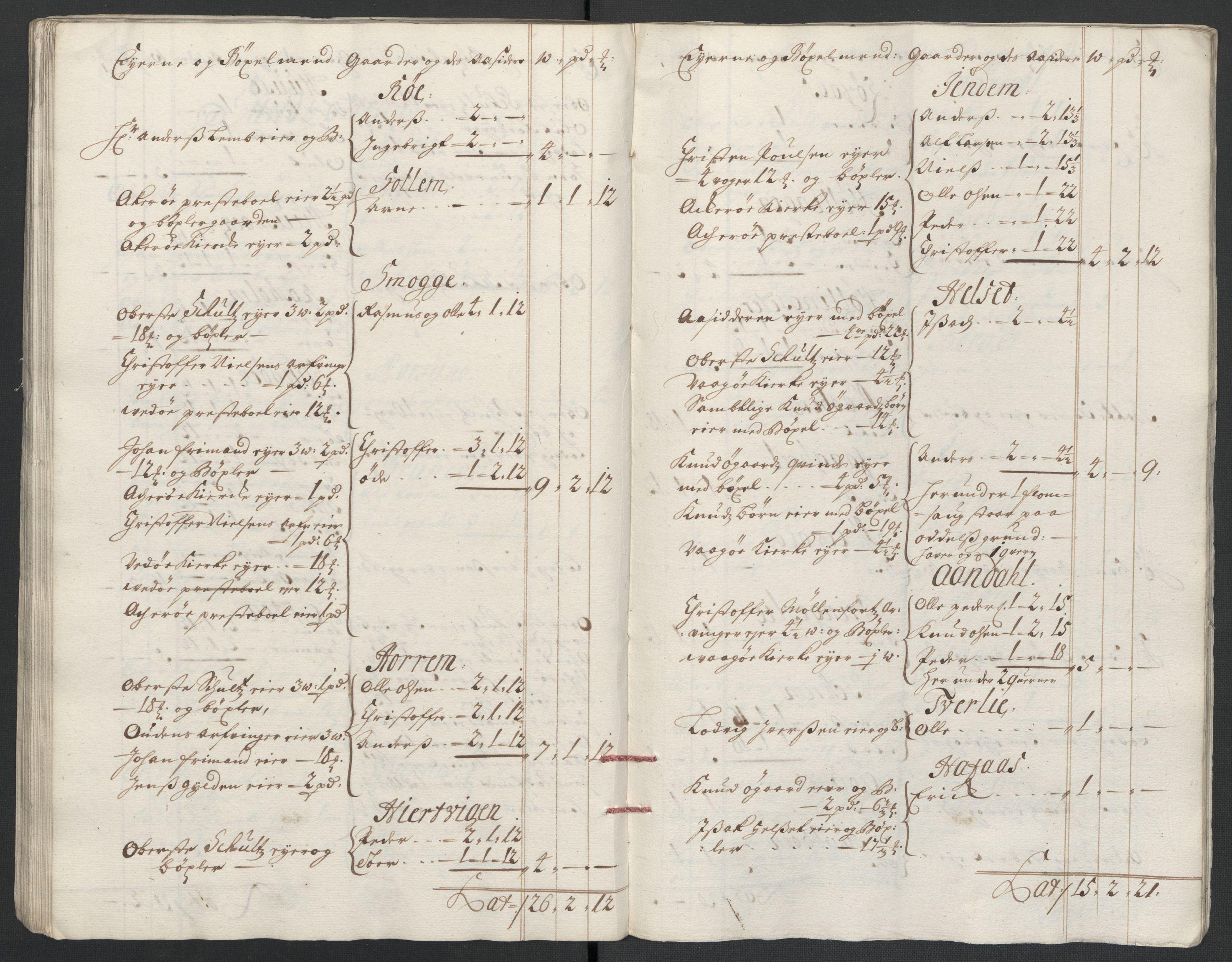RA, Rentekammeret inntil 1814, Reviderte regnskaper, Fogderegnskap, R55/L3655: Fogderegnskap Romsdal, 1701-1702, s. 54