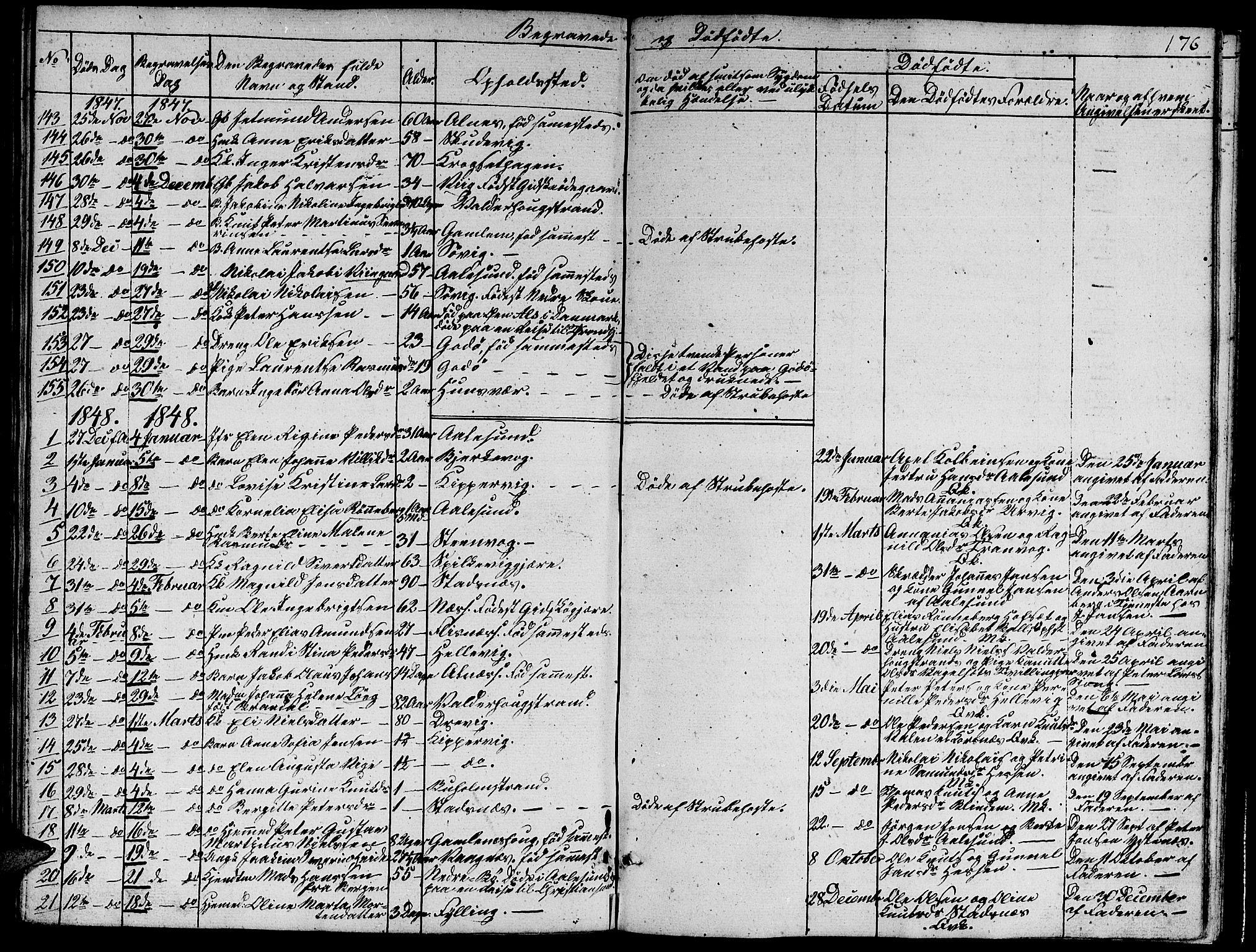 SAT, Ministerialprotokoller, klokkerbøker og fødselsregistre - Møre og Romsdal, 528/L0426: Klokkerbok nr. 528C07, 1844-1854, s. 176