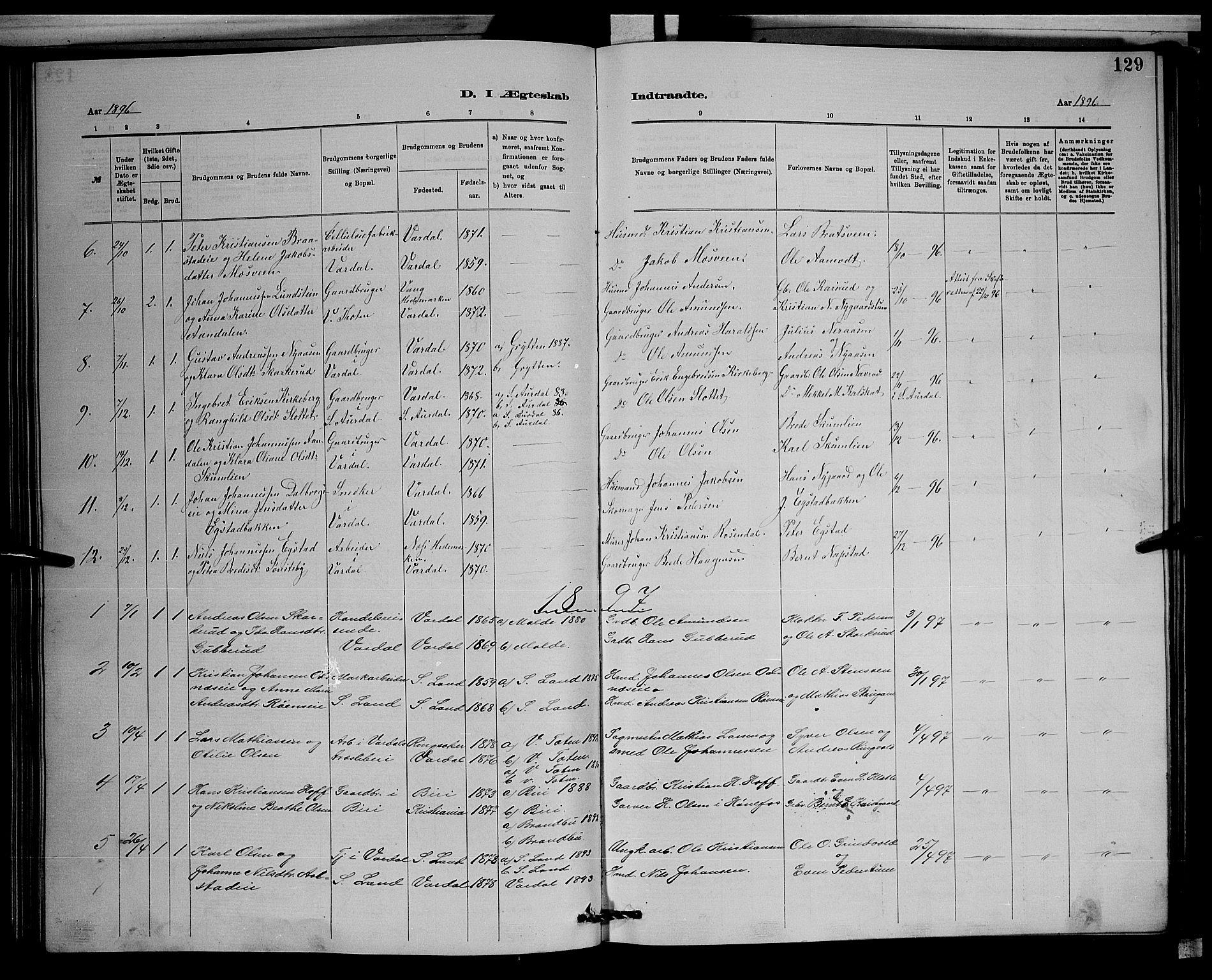 SAH, Vardal prestekontor, H/Ha/Hab/L0008: Klokkerbok nr. 8, 1881-1898, s. 129