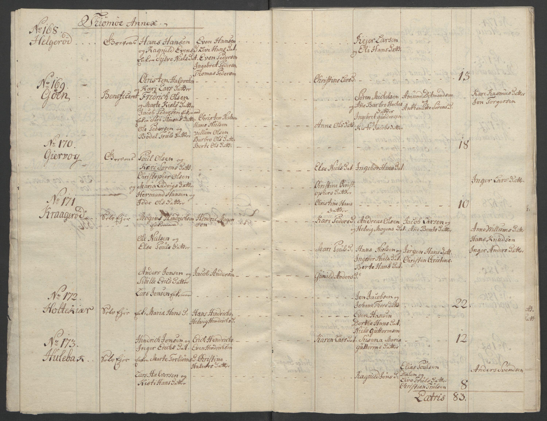 RA, Rentekammeret inntil 1814, Reviderte regnskaper, Fogderegnskap, R33/L2033: Ekstraskatten Larvik grevskap, 1762-1764, s. 425