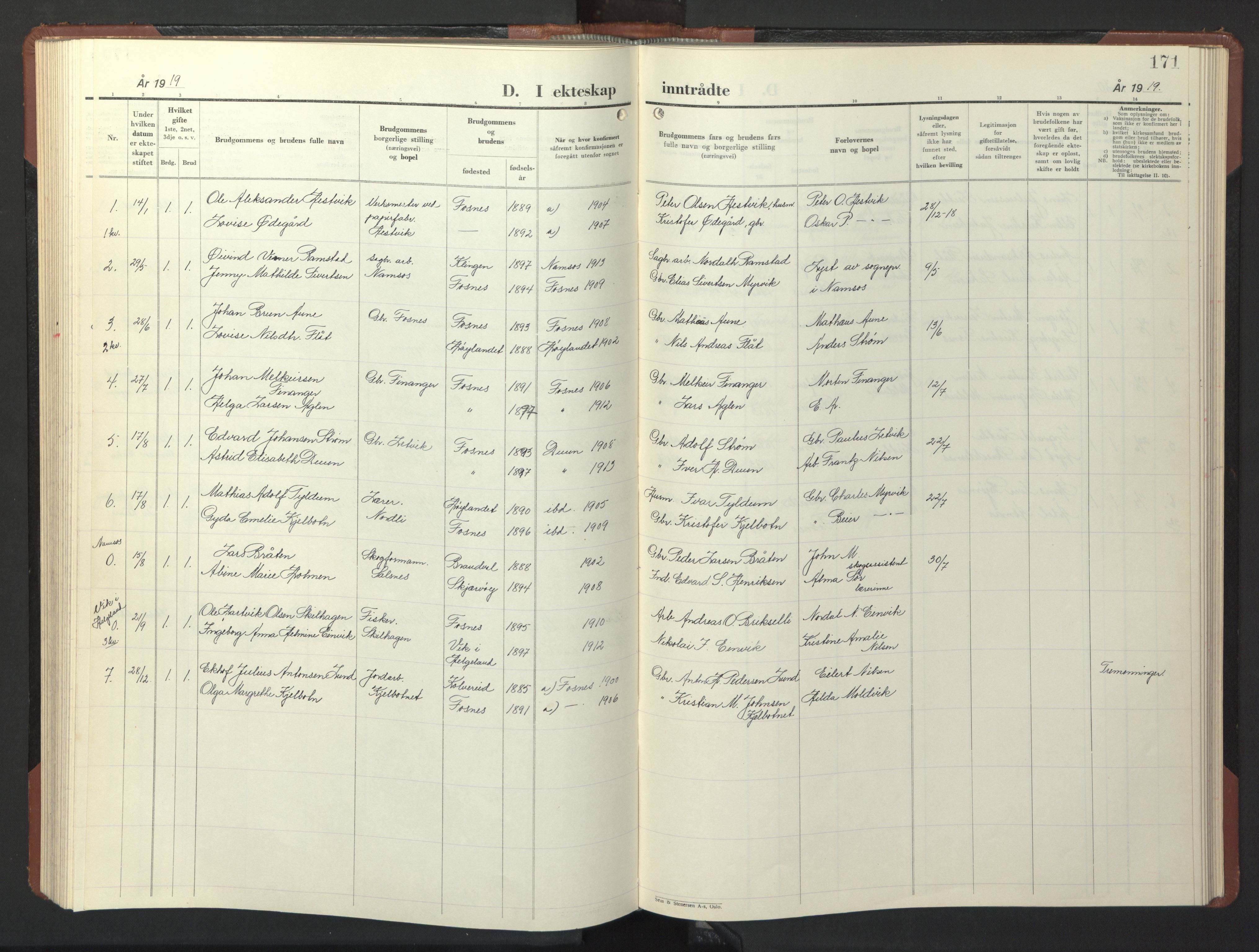 SAT, Ministerialprotokoller, klokkerbøker og fødselsregistre - Nord-Trøndelag, 773/L0625: Klokkerbok nr. 773C01, 1910-1952, s. 171