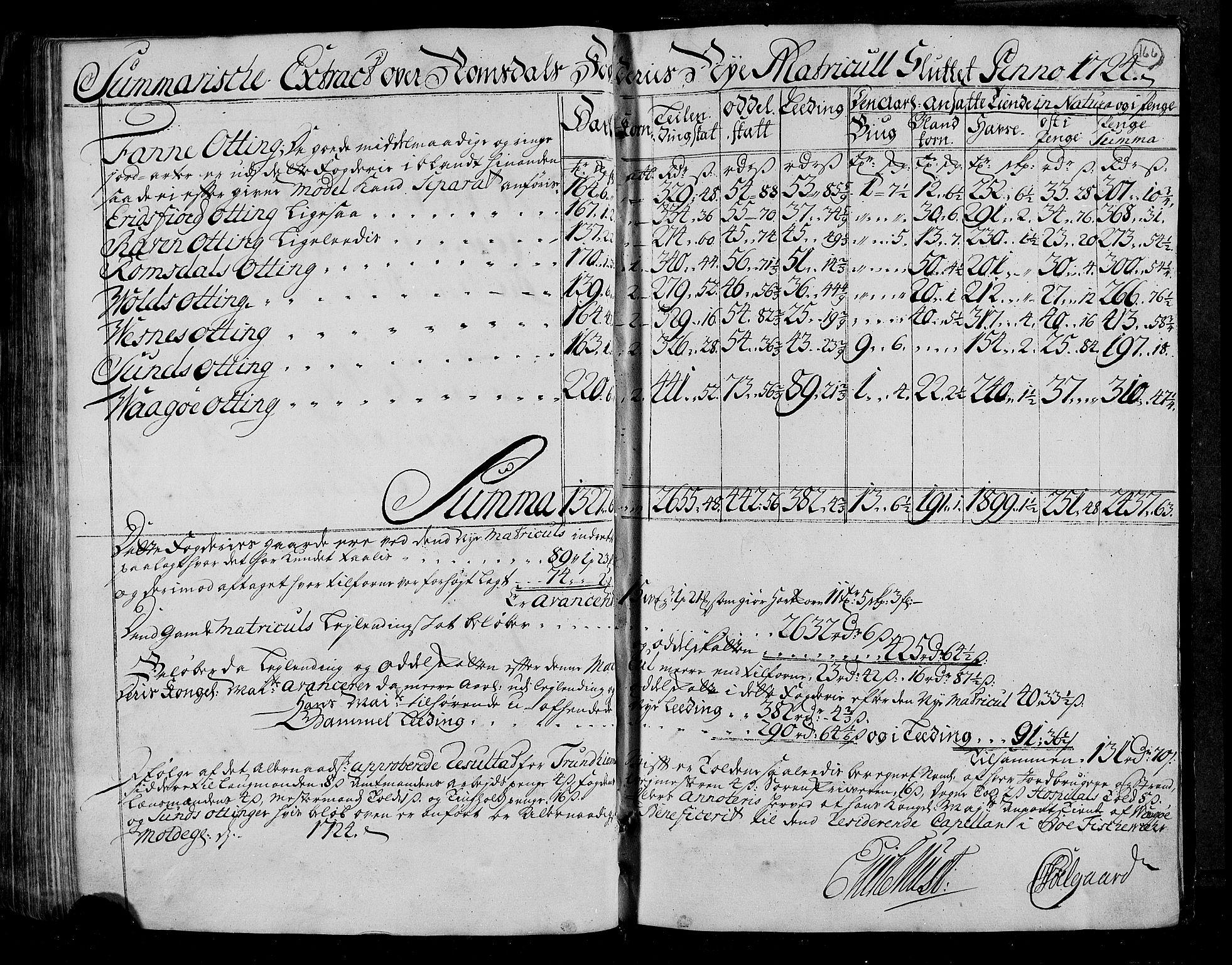 RA, Rentekammeret inntil 1814, Realistisk ordnet avdeling, N/Nb/Nbf/L0153: Romsdal matrikkelprotokoll, 1724, s. 165b-166a