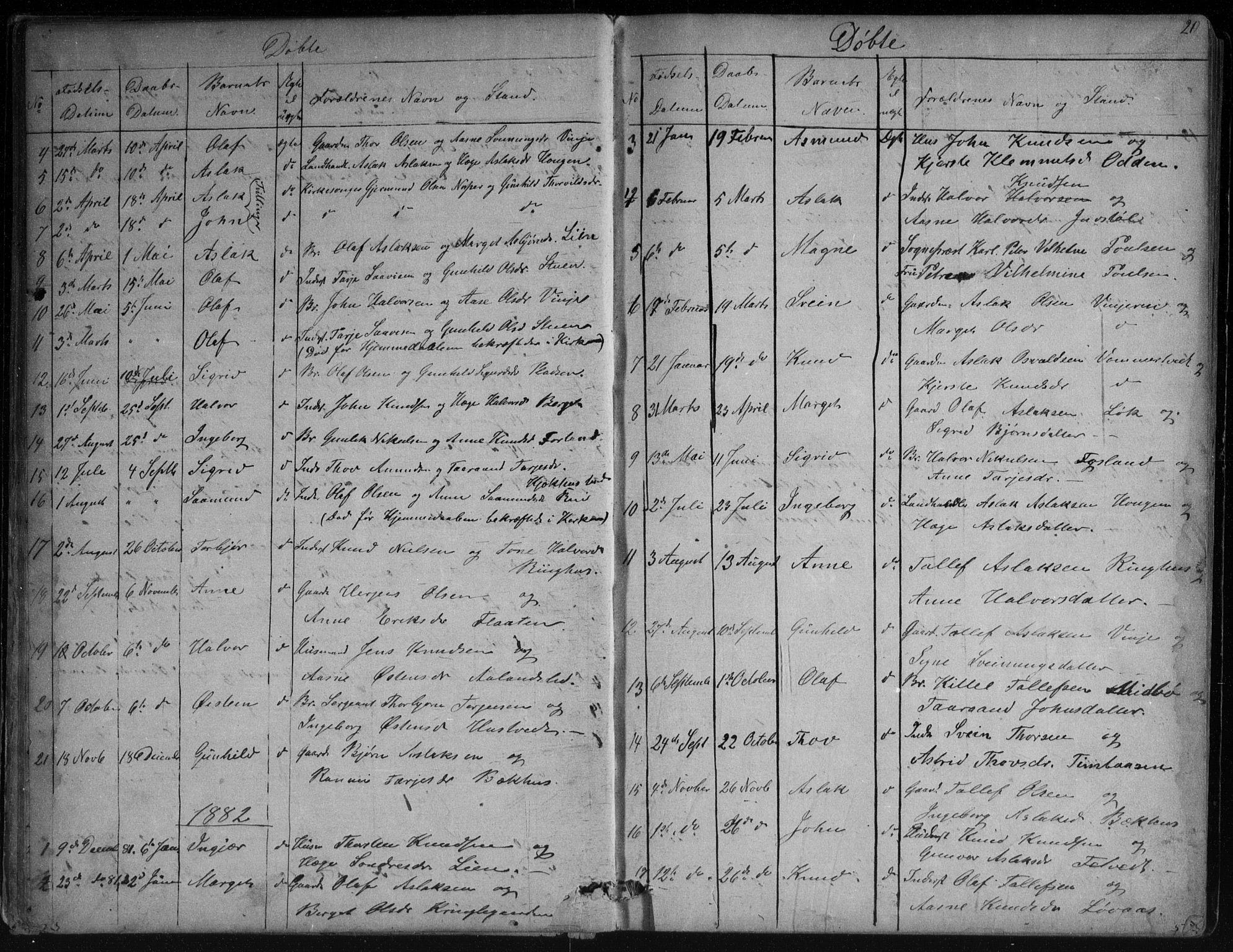 SAKO, Vinje kirkebøker, G/Ga/L0002: Klokkerbok nr. I 2, 1849-1893, s. 20