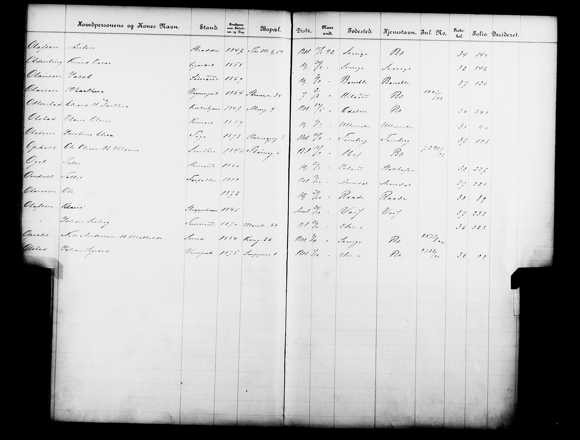 OBA, Fattigvesenet, Fb/L0012: Hjemstavnsregister, 1892, s. 117