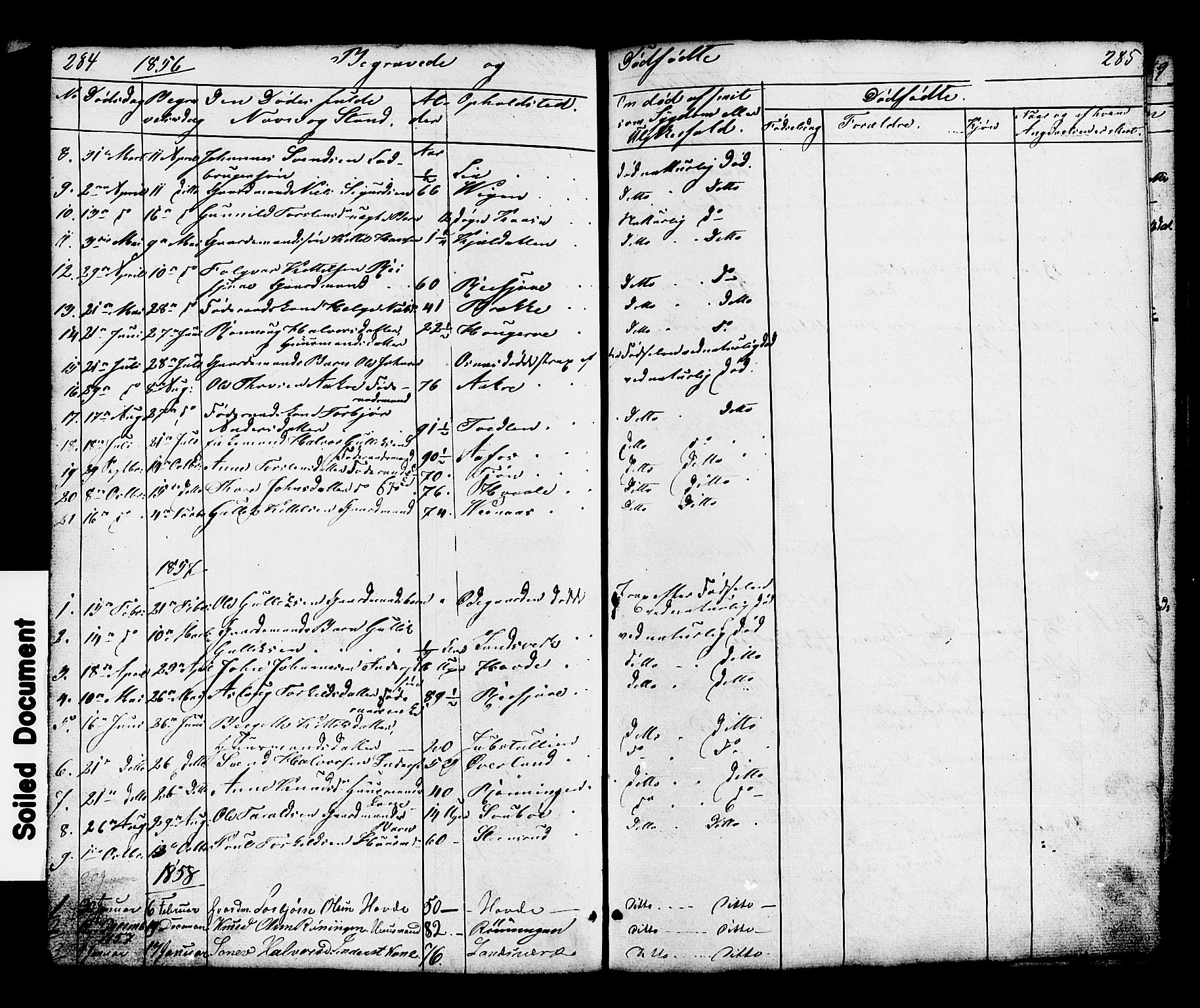 SAKO, Hjartdal kirkebøker, G/Gc/L0002: Klokkerbok nr. III 2, 1854-1890, s. 284-285