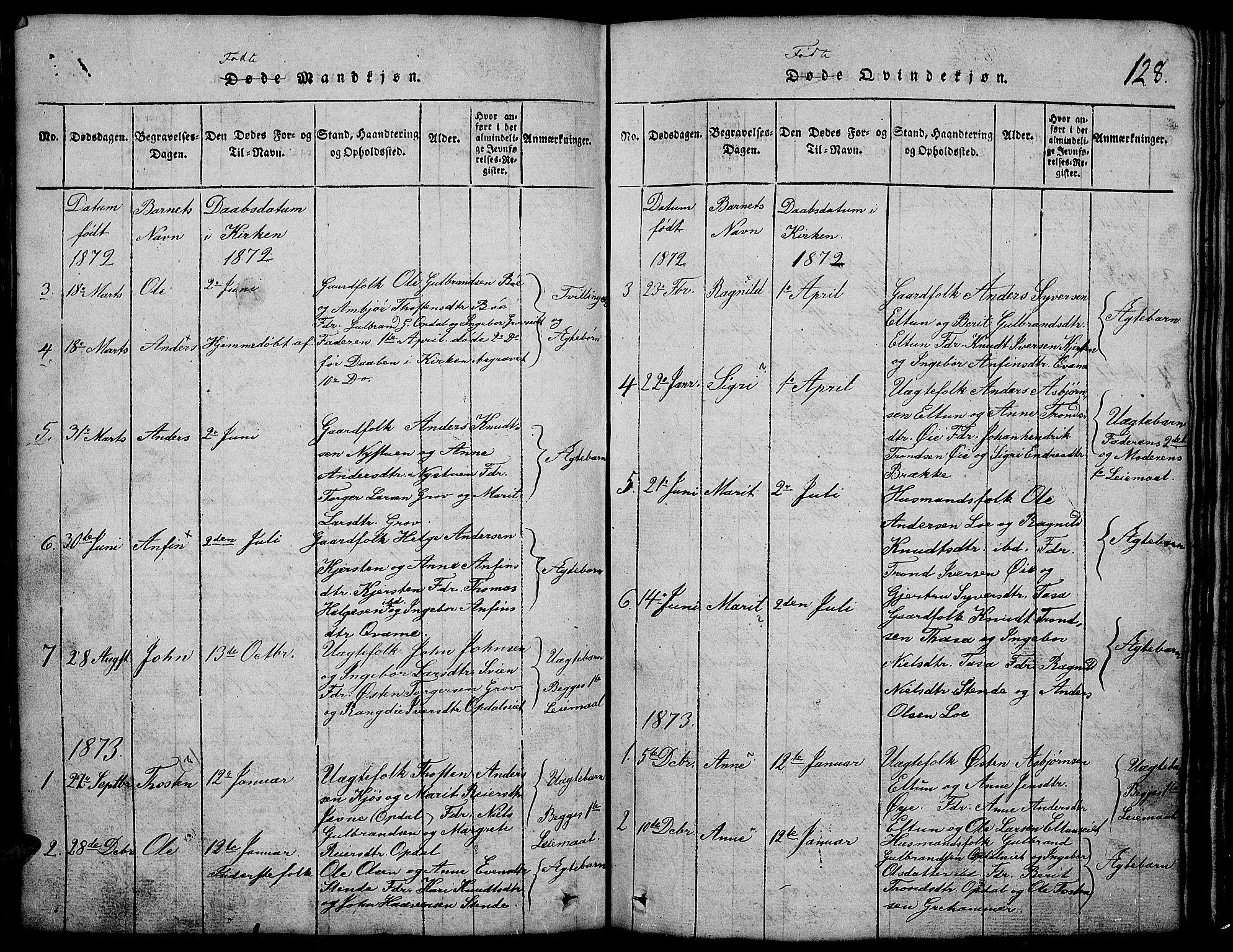 SAH, Vang prestekontor, Valdres, Klokkerbok nr. 2, 1814-1889, s. 128