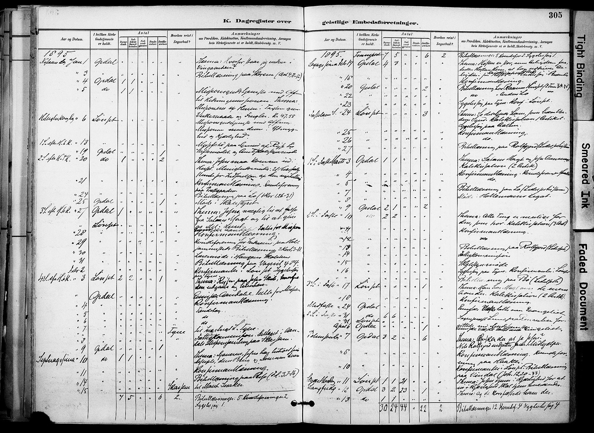 SAT, Ministerialprotokoller, klokkerbøker og fødselsregistre - Sør-Trøndelag, 678/L0902: Ministerialbok nr. 678A11, 1895-1911, s. 305