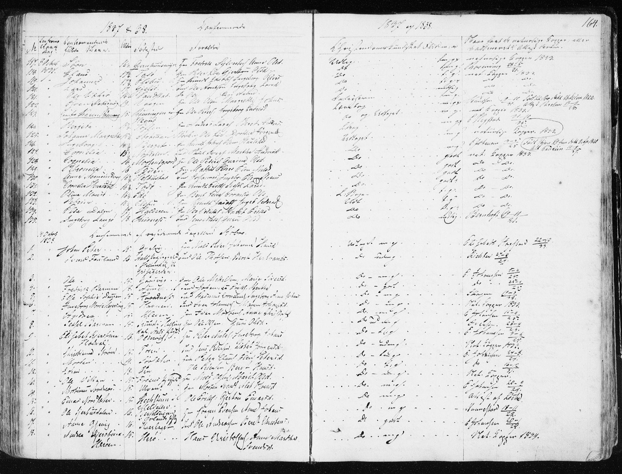 SAT, Ministerialprotokoller, klokkerbøker og fødselsregistre - Sør-Trøndelag, 634/L0528: Ministerialbok nr. 634A04, 1827-1842, s. 164