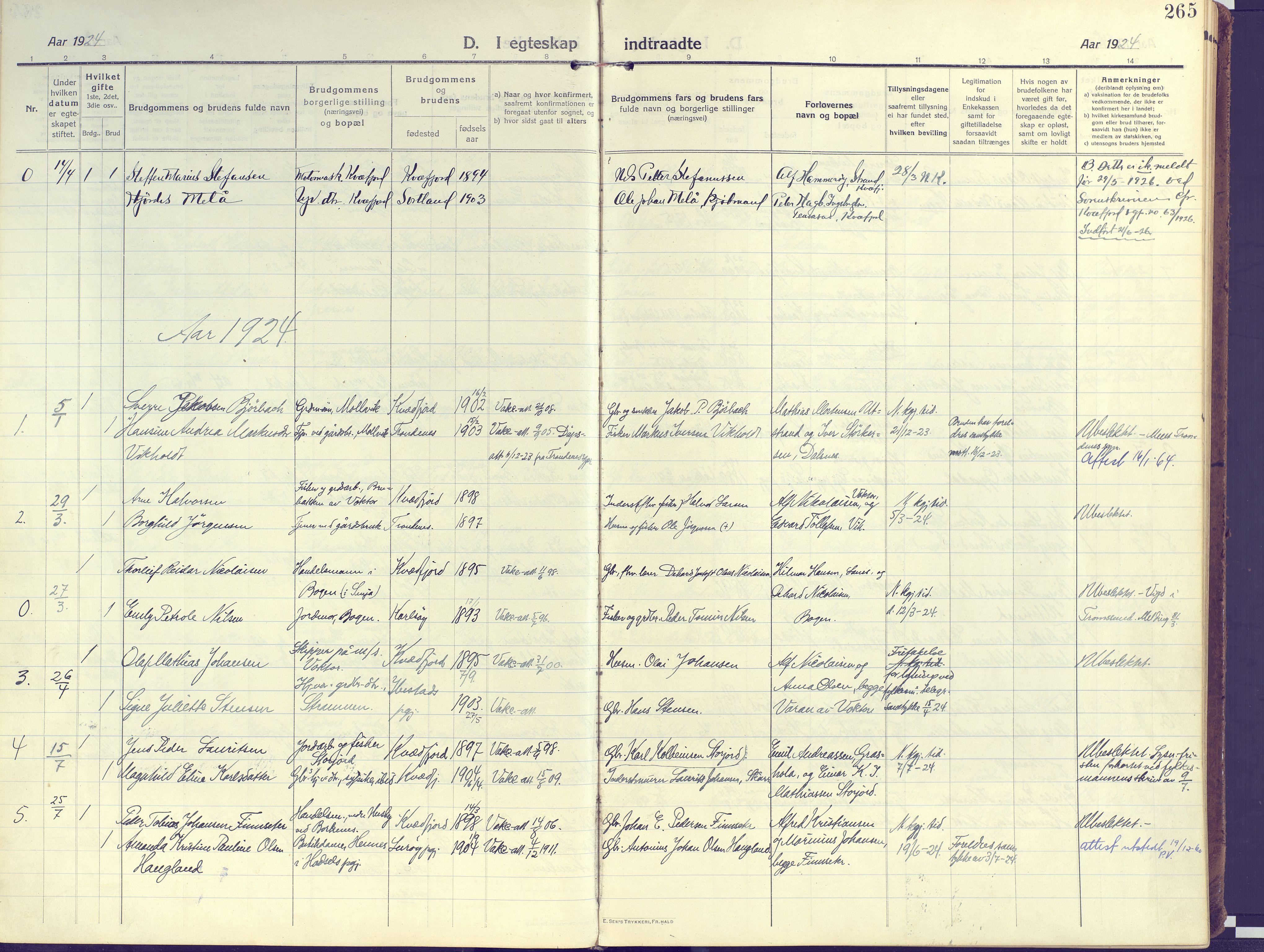 SATØ, Kvæfjord sokneprestkontor, G/Ga/Gaa/L0007kirke: Ministerialbok nr. 7, 1915-1931, s. 265