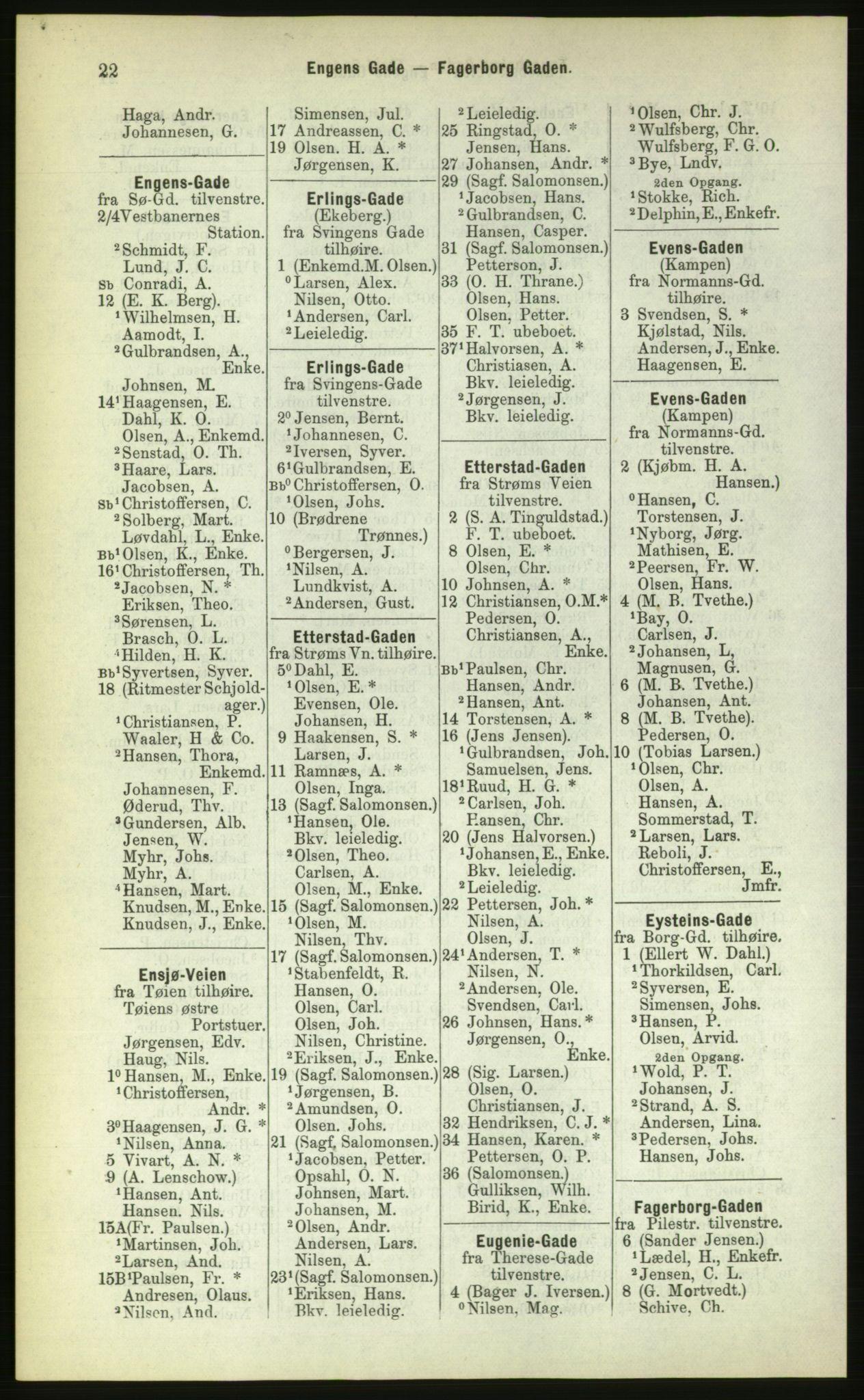 PUBL, Kristiania/Oslo adressebok, 1883, s. 22