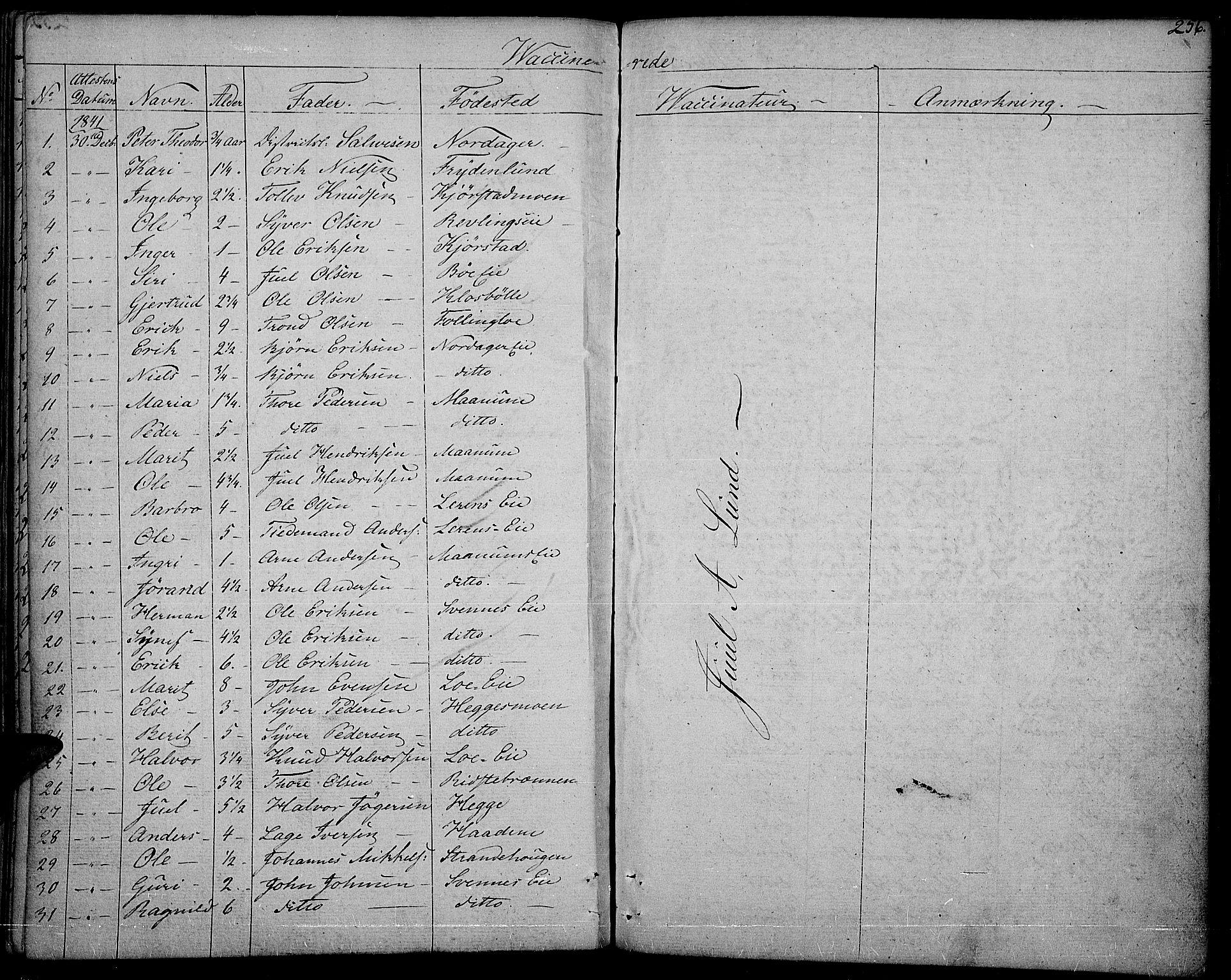 SAH, Nord-Aurdal prestekontor, Ministerialbok nr. 3, 1828-1841, s. 256