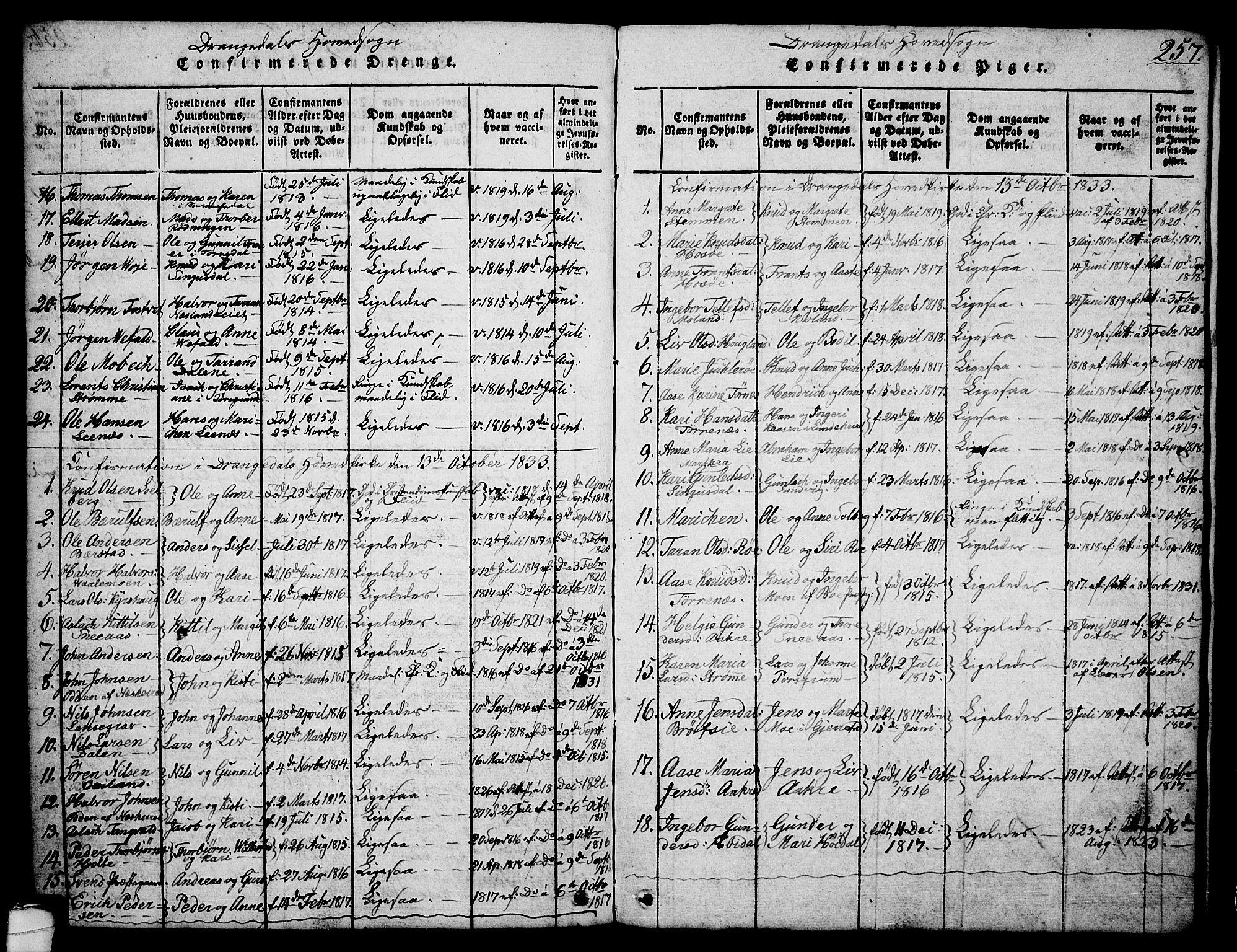 SAKO, Drangedal kirkebøker, G/Ga/L0001: Klokkerbok nr. I 1 /1, 1814-1856, s. 257