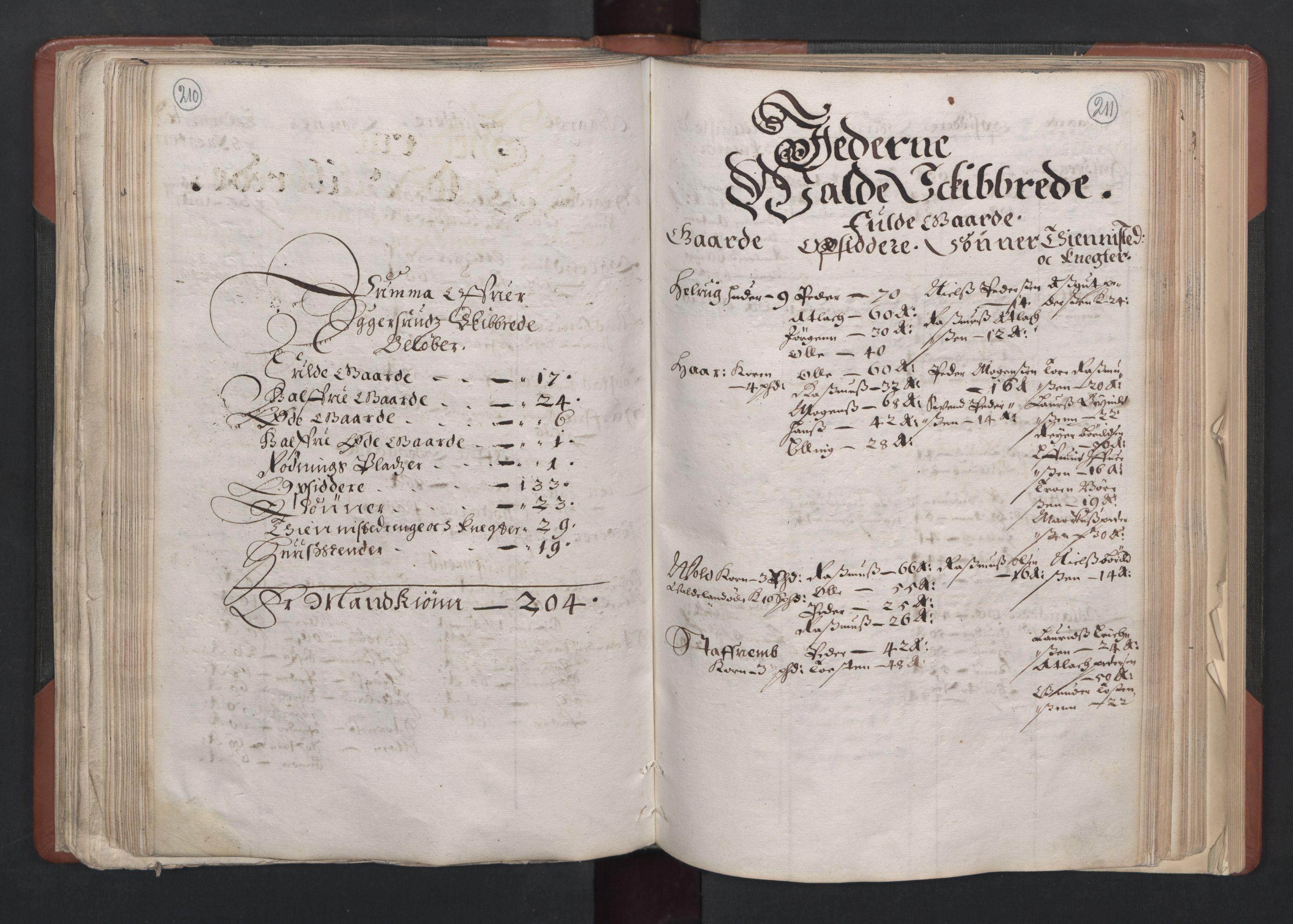 RA, Fogdenes og sorenskrivernes manntall 1664-1666, nr. 11: Jæren og Dalane fogderi, 1664, s. 210-211