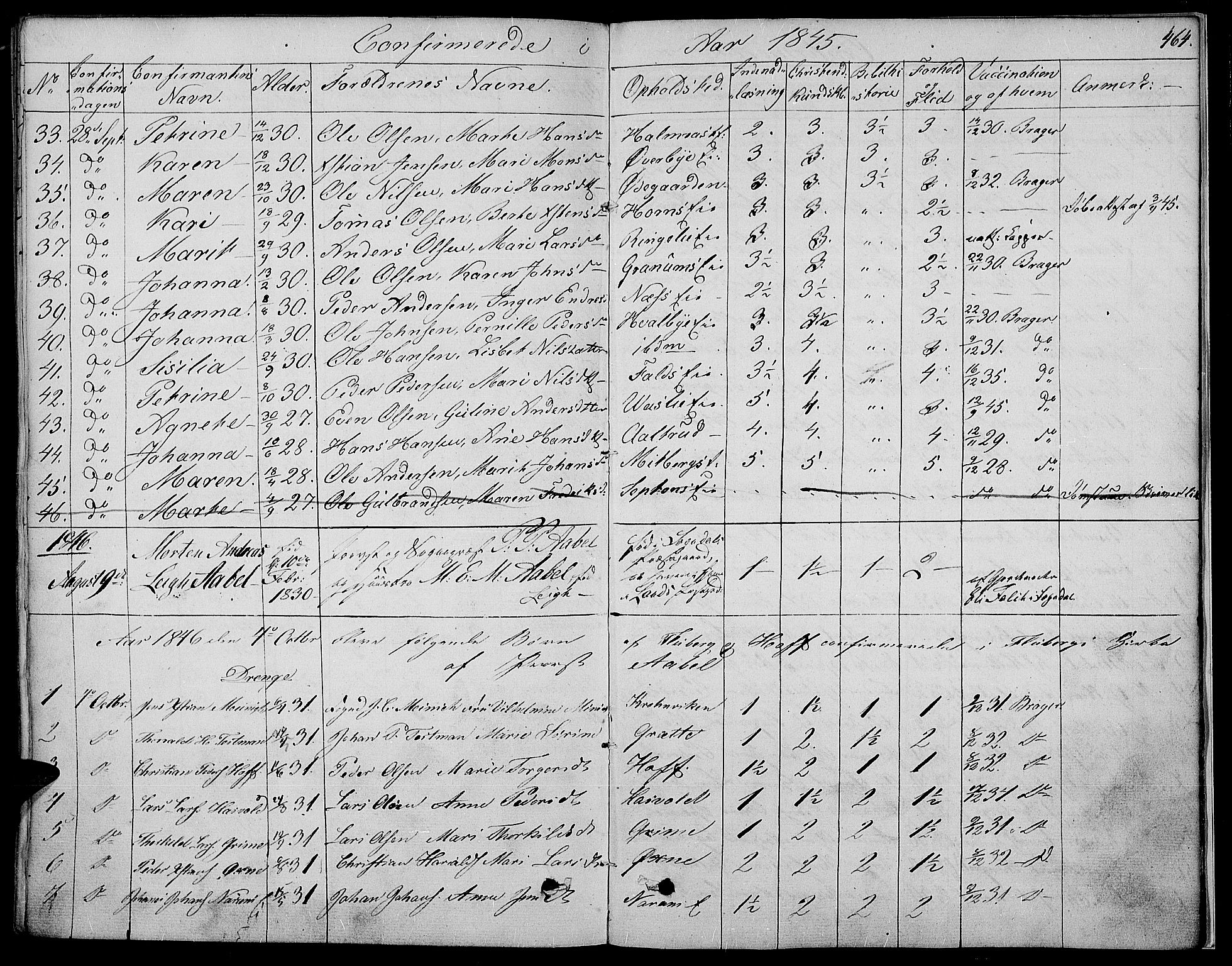 SAH, Land prestekontor, Ministerialbok nr. 8, 1830-1846, s. 464