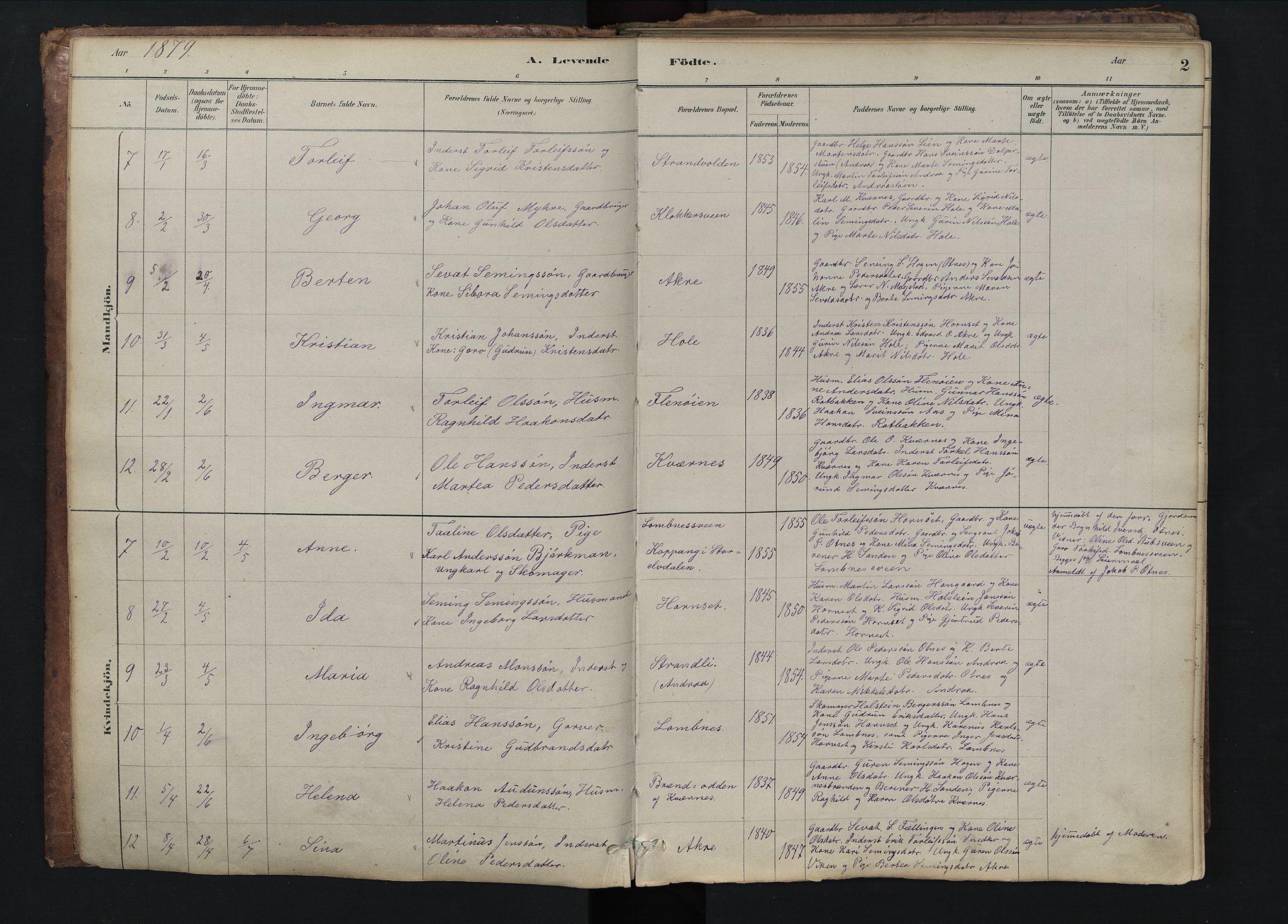 SAH, Rendalen prestekontor, H/Ha/Hab/L0009: Klokkerbok nr. 9, 1879-1902, s. 2