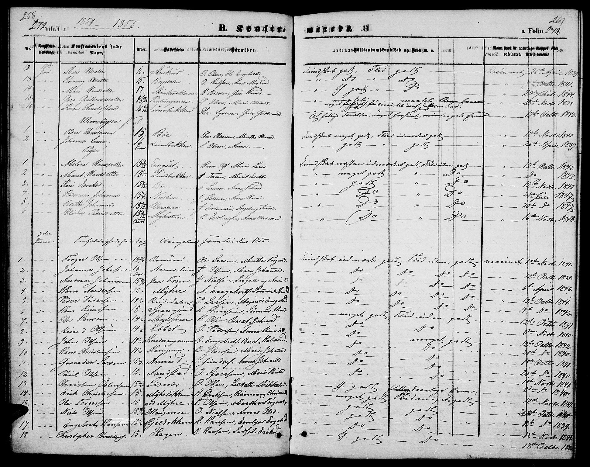 SAH, Ringebu prestekontor, Klokkerbok nr. 3, 1854-1866, s. 268-269