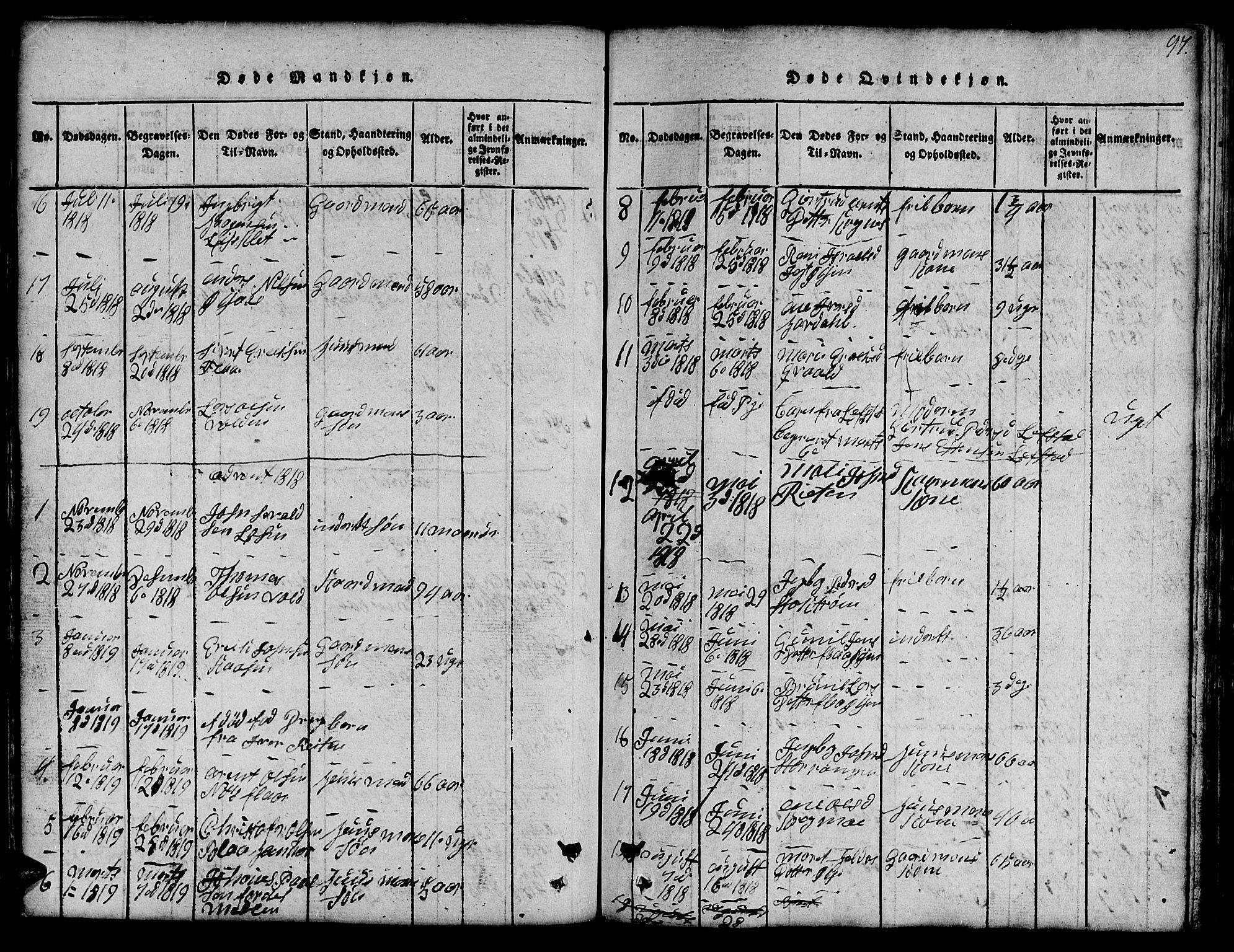 SAT, Ministerialprotokoller, klokkerbøker og fødselsregistre - Sør-Trøndelag, 691/L1092: Klokkerbok nr. 691C03, 1816-1852, s. 97
