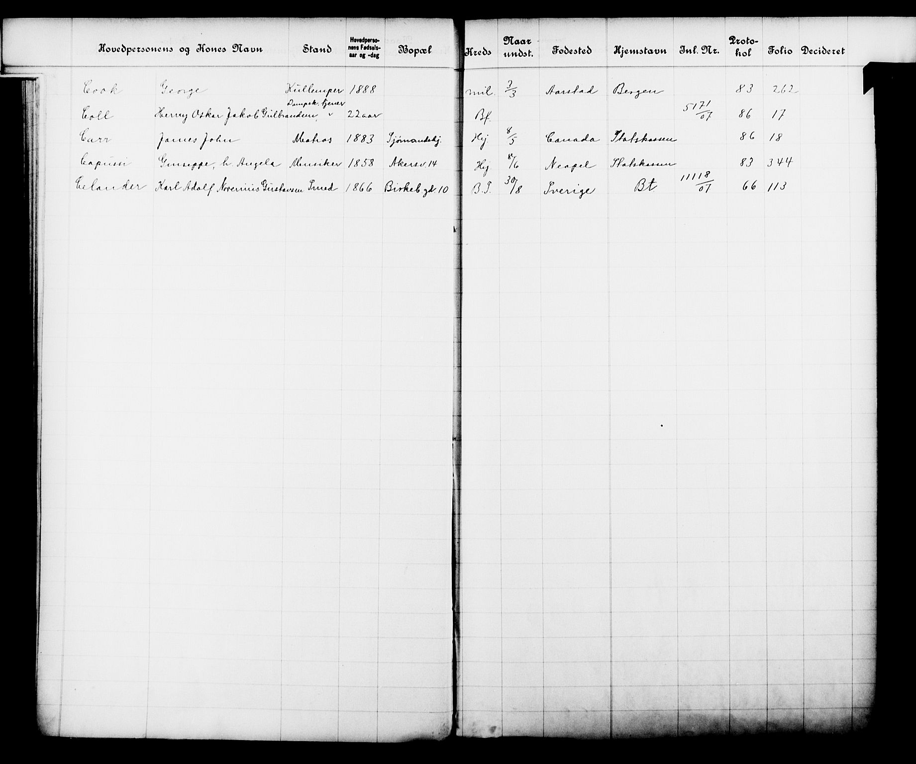 OBA, Fattigvesenet, Fb/L0026: Hjemstavnsregister, 1907, s. 31