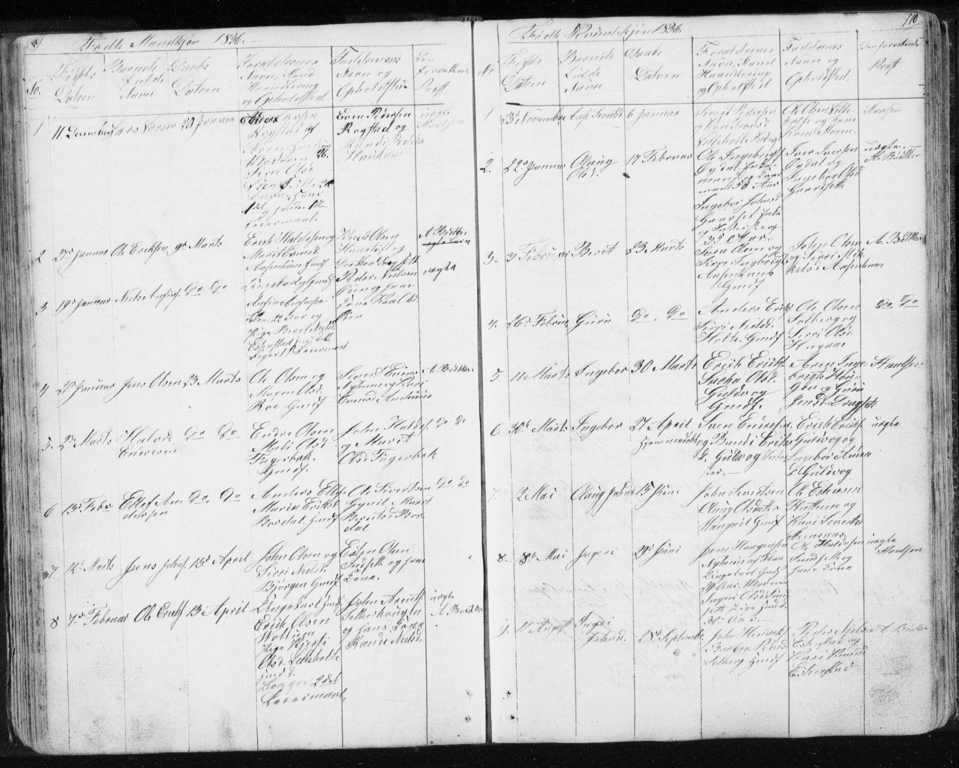 SAT, Ministerialprotokoller, klokkerbøker og fødselsregistre - Sør-Trøndelag, 689/L1043: Klokkerbok nr. 689C02, 1816-1892, s. 110