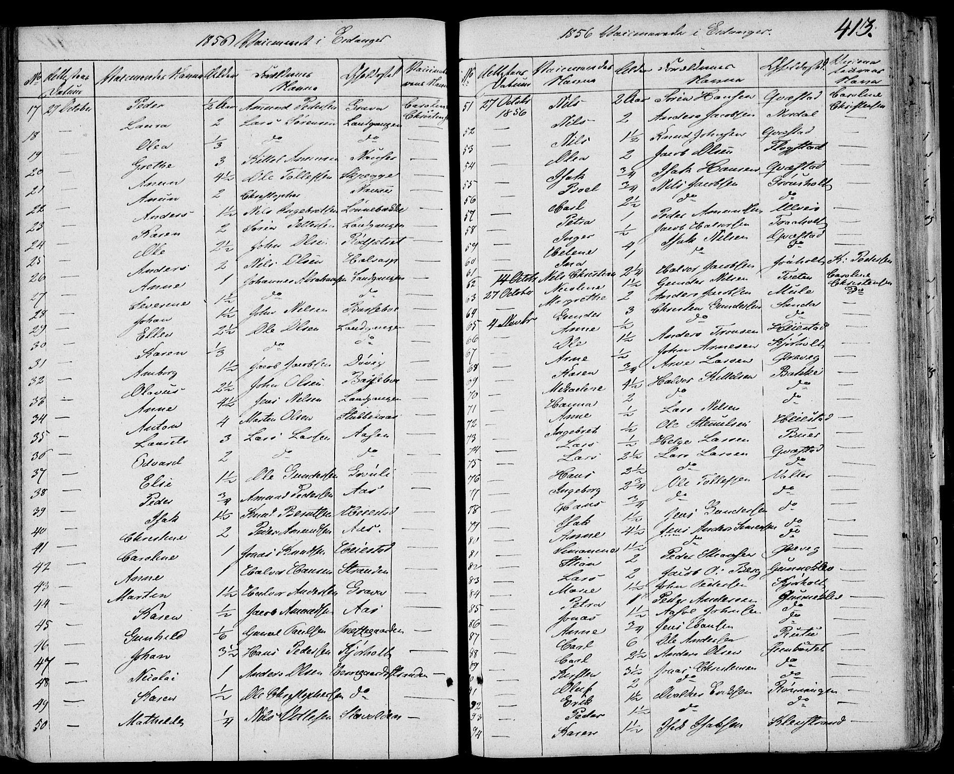 SAKO, Eidanger kirkebøker, F/Fa/L0008: Ministerialbok nr. 8, 1831-1858, s. 413