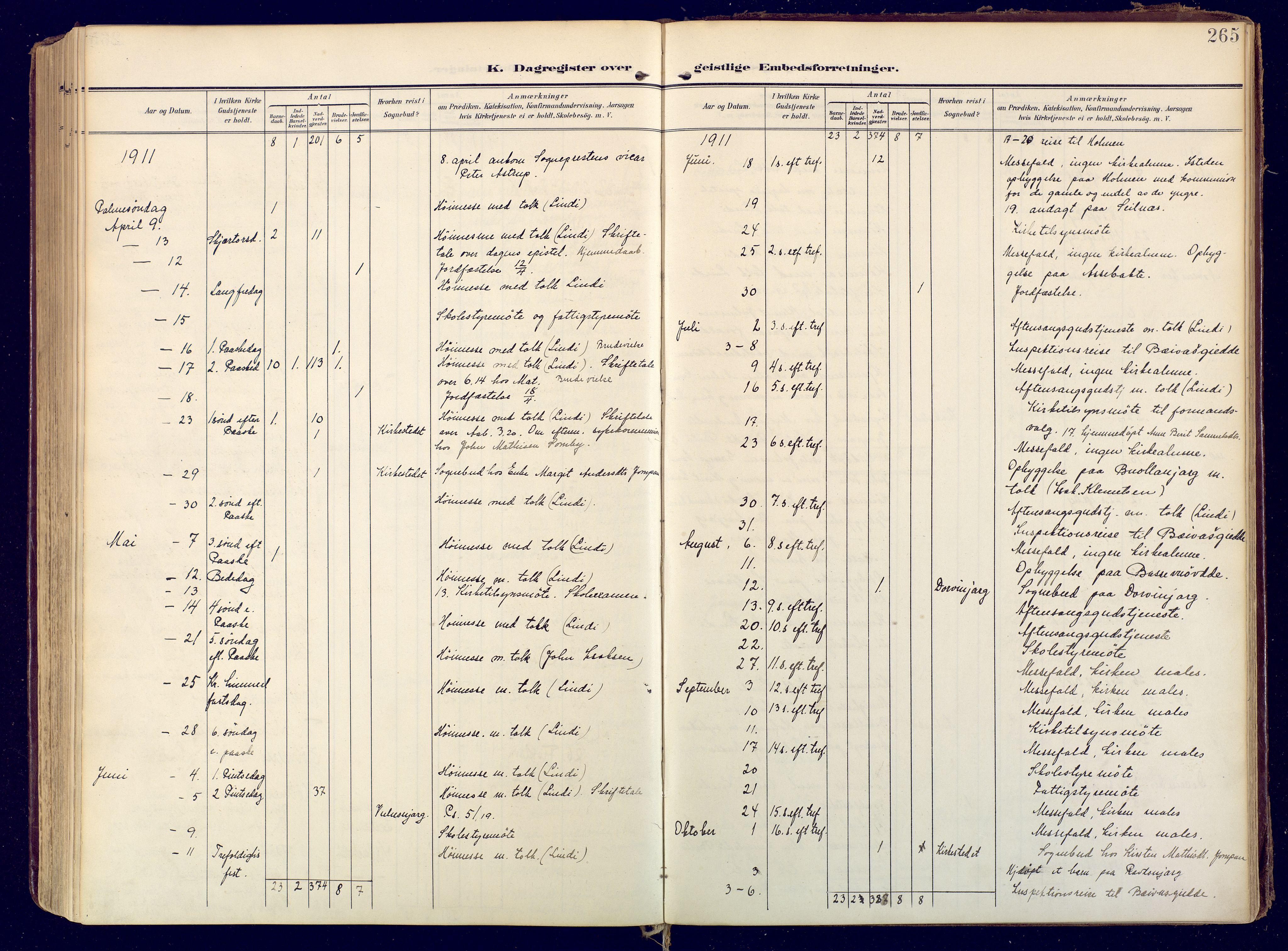 SATØ, Karasjok sokneprestkontor, H/Ha: Ministerialbok nr. 3, 1907-1926, s. 265
