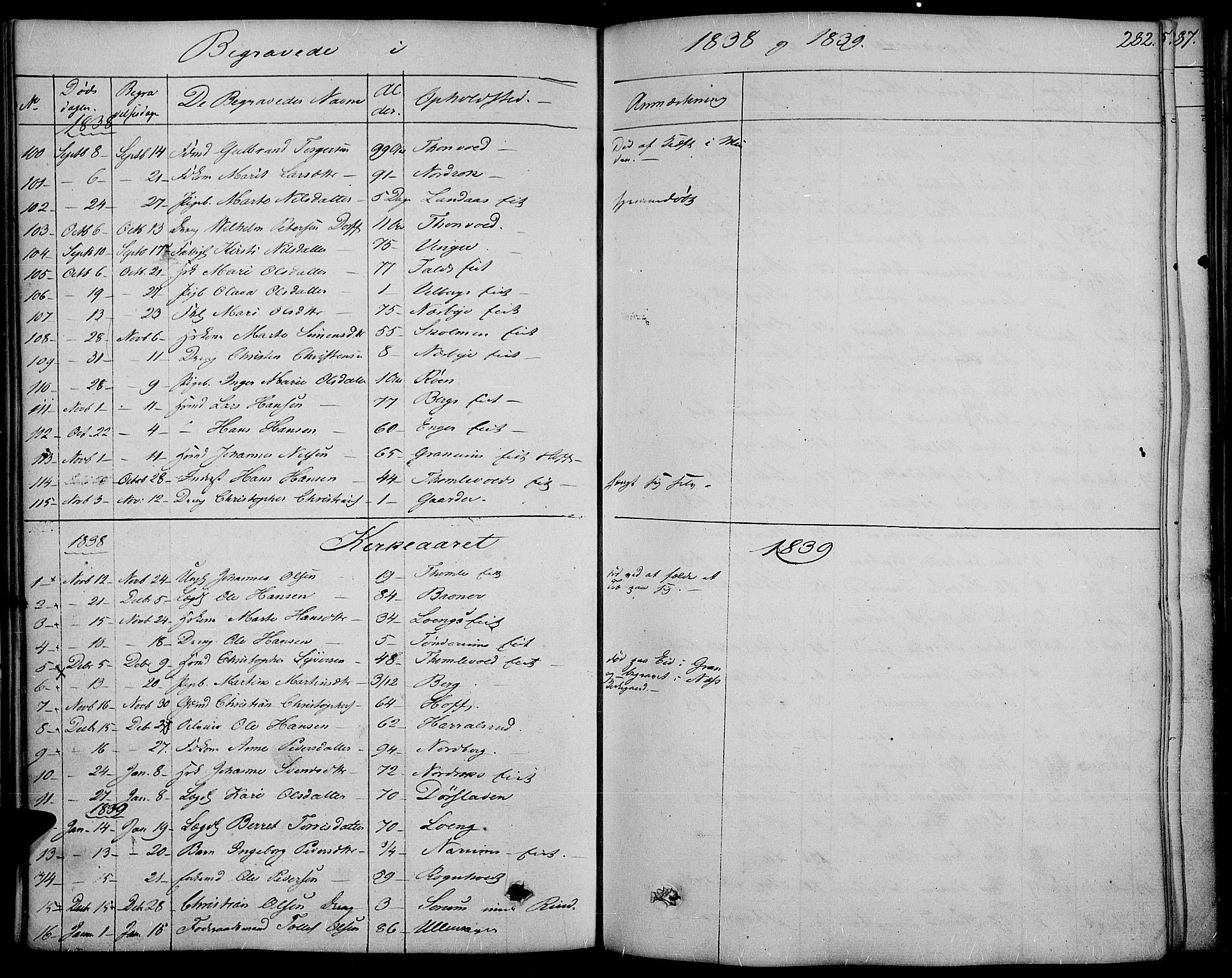 SAH, Land prestekontor, Ministerialbok nr. 8, 1830-1846, s. 282