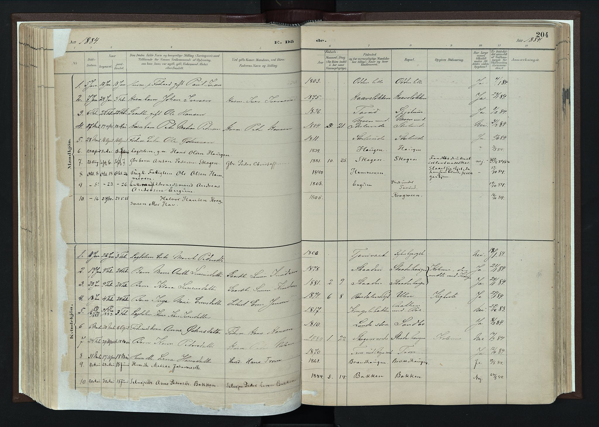 SAH, Nord-Fron prestekontor, Ministerialbok nr. 4, 1884-1914, s. 204