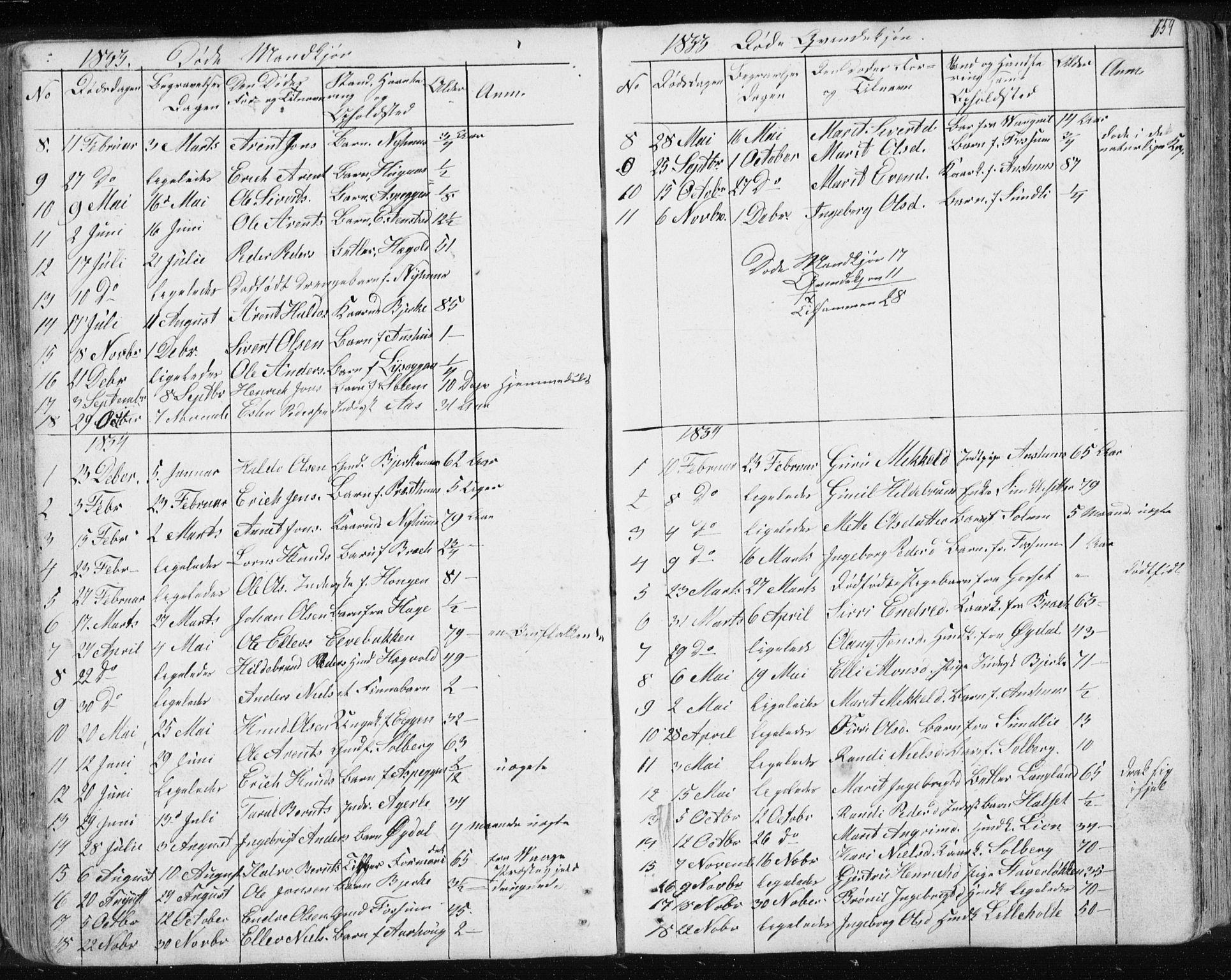 SAT, Ministerialprotokoller, klokkerbøker og fødselsregistre - Sør-Trøndelag, 689/L1043: Klokkerbok nr. 689C02, 1816-1892, s. 159