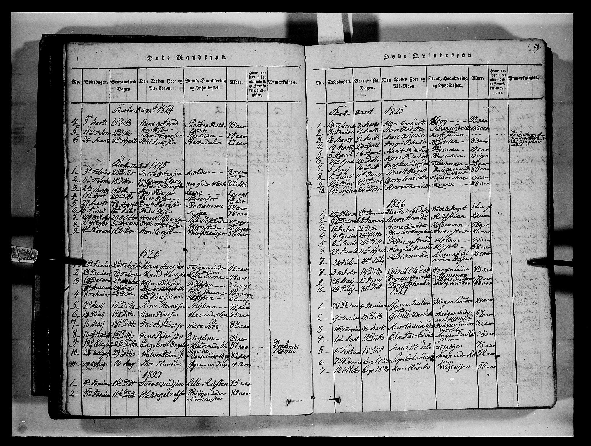 SAH, Fron prestekontor, H/Ha/Hab/L0002: Klokkerbok nr. 2, 1816-1850, s. 99