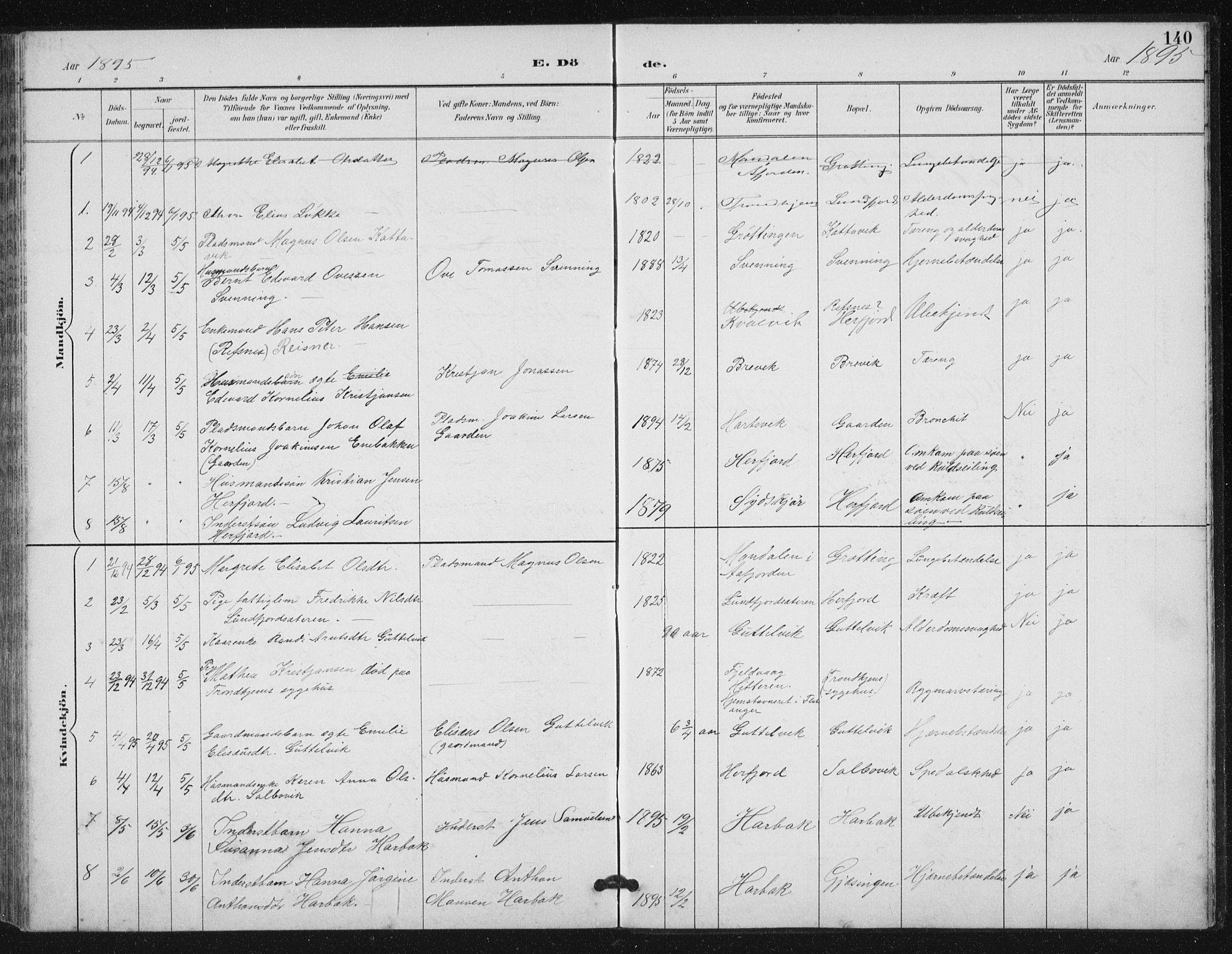 SAT, Ministerialprotokoller, klokkerbøker og fødselsregistre - Sør-Trøndelag, 656/L0698: Klokkerbok nr. 656C04, 1890-1904, s. 140