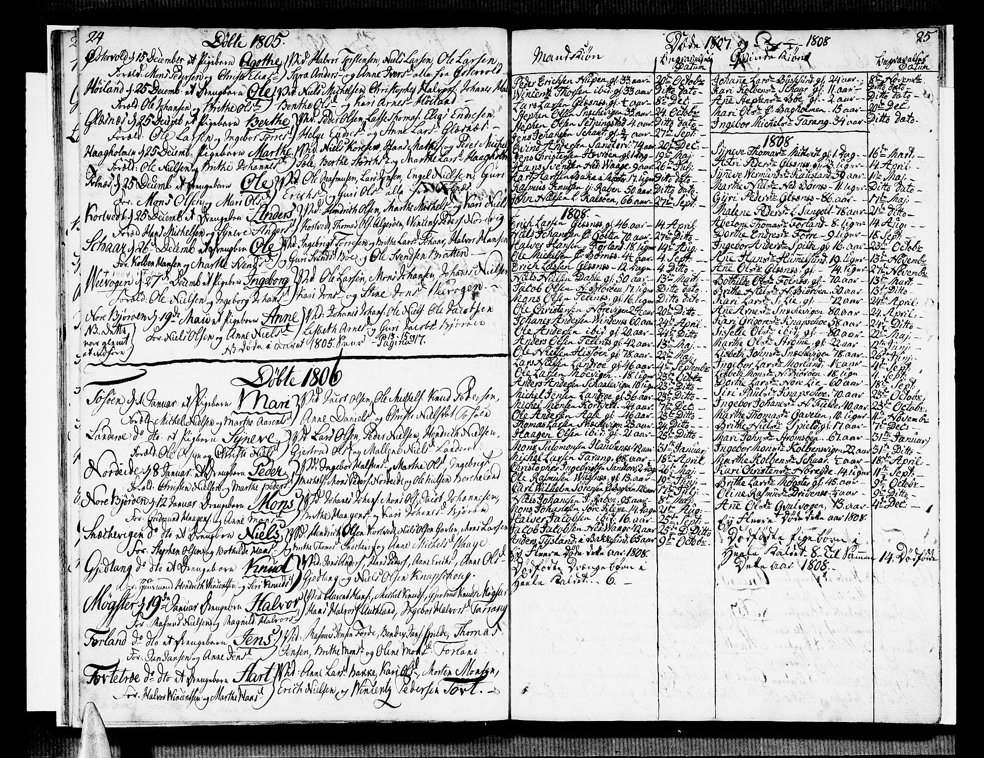 SAB, Sund sokneprestembete, Ministerialbok nr. A 10, 1804-1818, s. 24-25