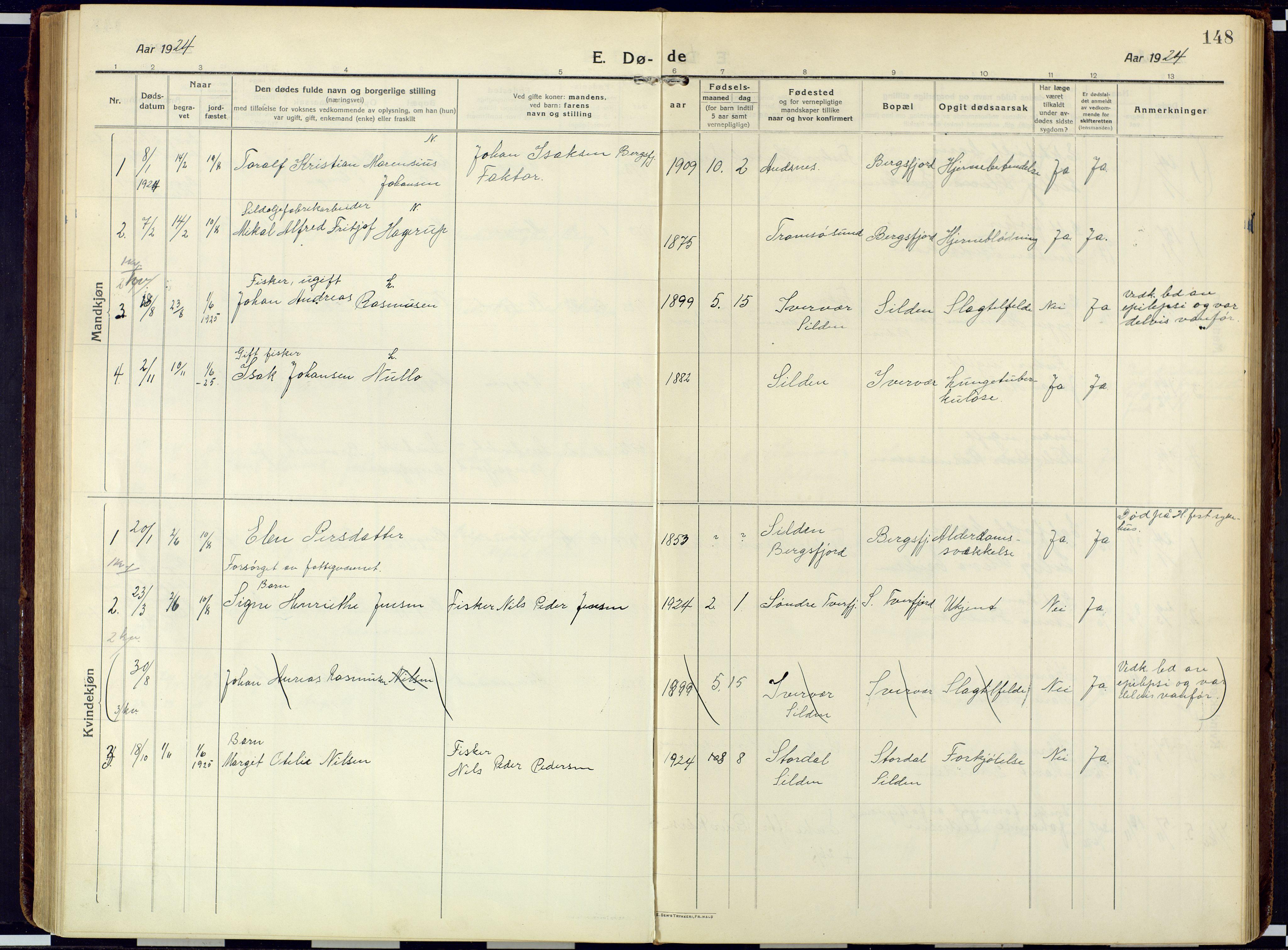 SATØ, Loppa sokneprestkontor, H/Ha/L0013kirke: Ministerialbok nr. 13, 1920-1932, s. 148
