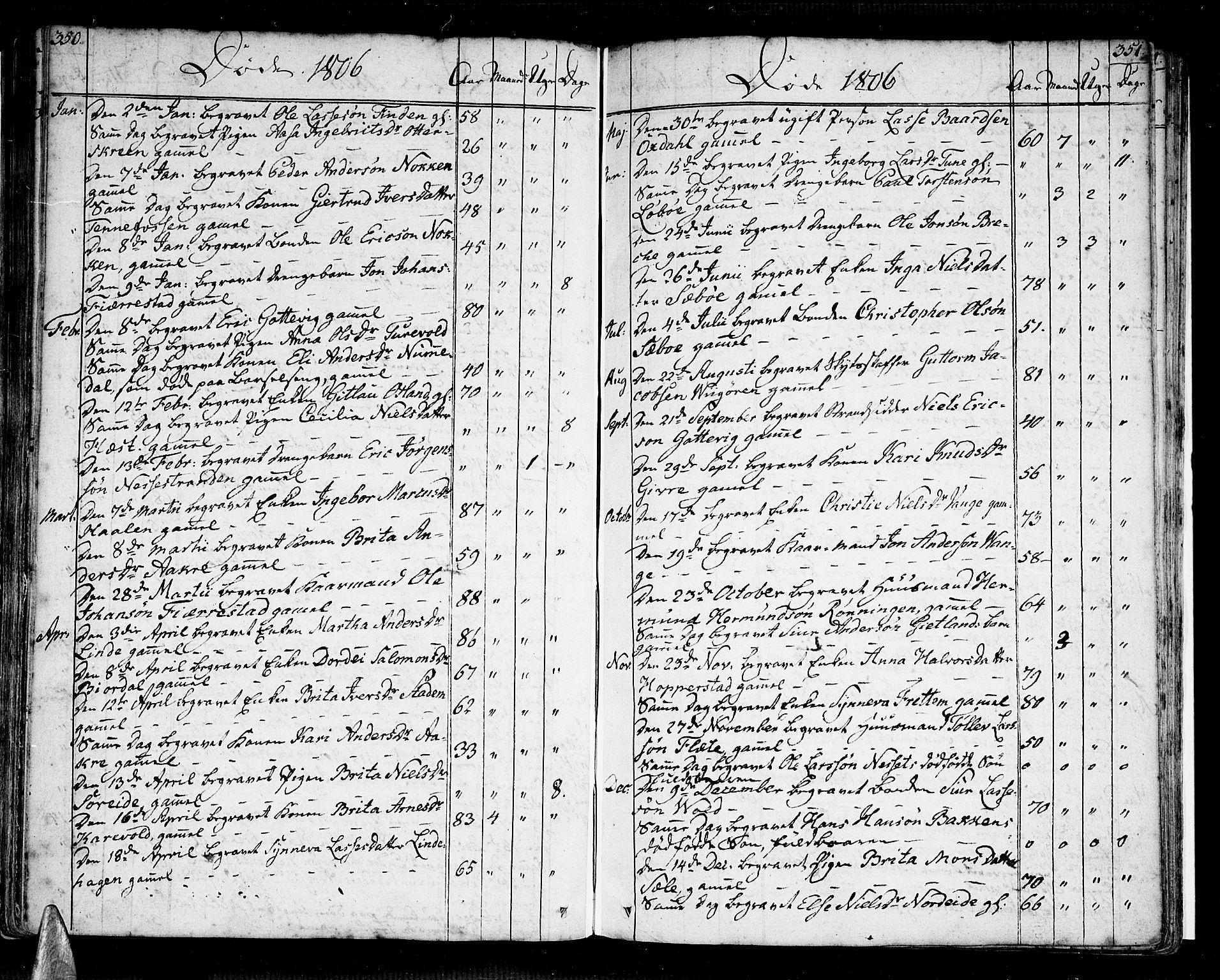 SAB, Vik Sokneprestembete, Ministerialbok nr. A 5, 1787-1820, s. 350-351