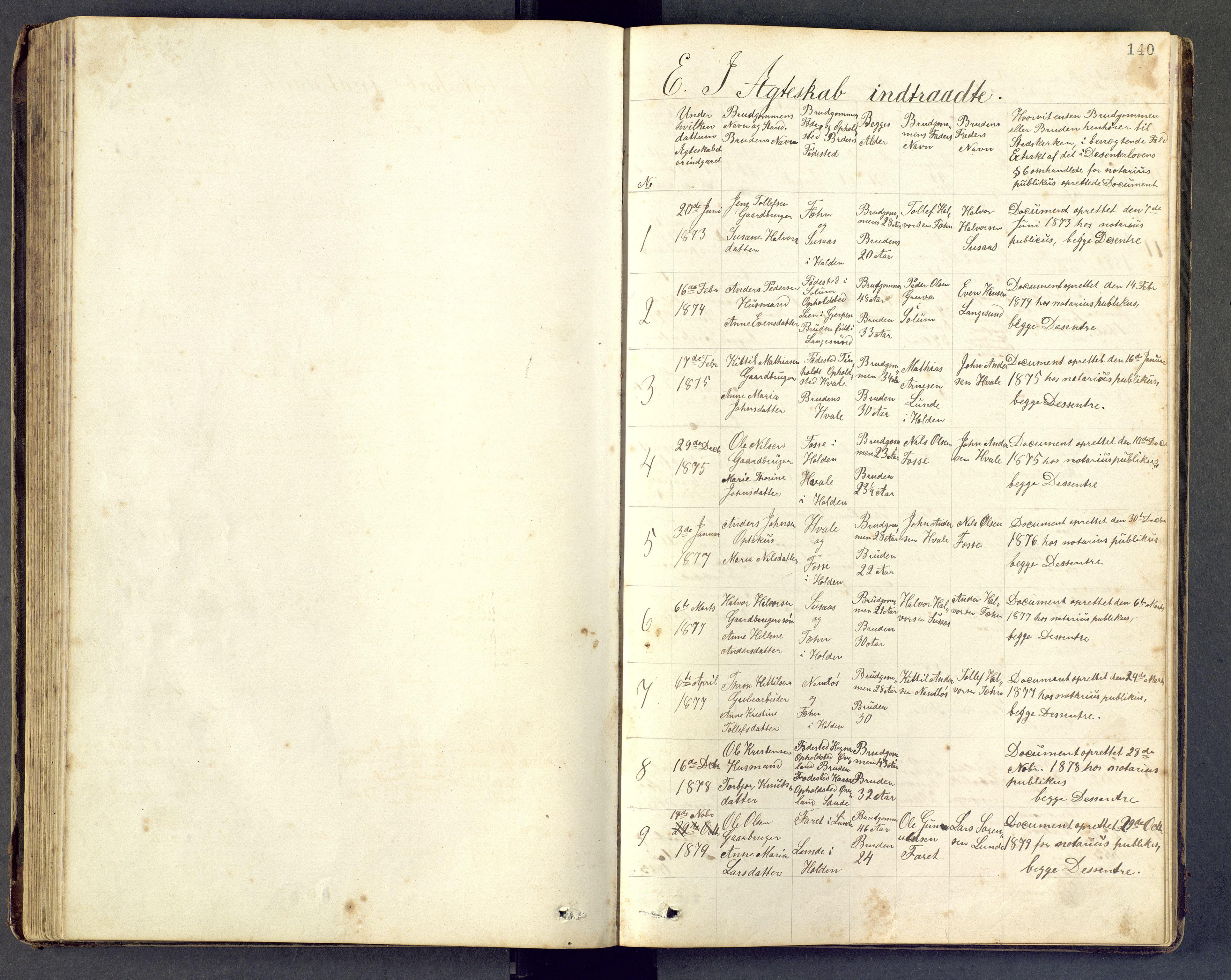 SAKO, Den evangeliske lutherske frimenighet (SAKO), Dissenterprotokoll nr. Fa/L0001, 1872-1906, s. 140