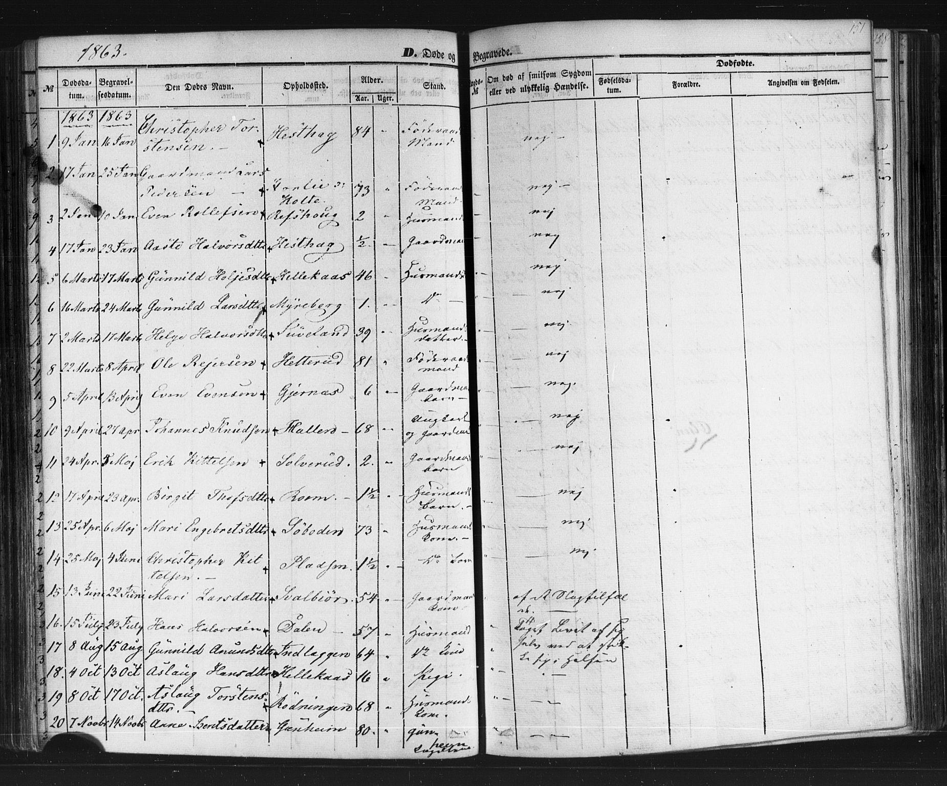 SAKO, Sauherad kirkebøker, F/Fb/L0001: Ministerialbok nr. II 1, 1851-1877, s. 151