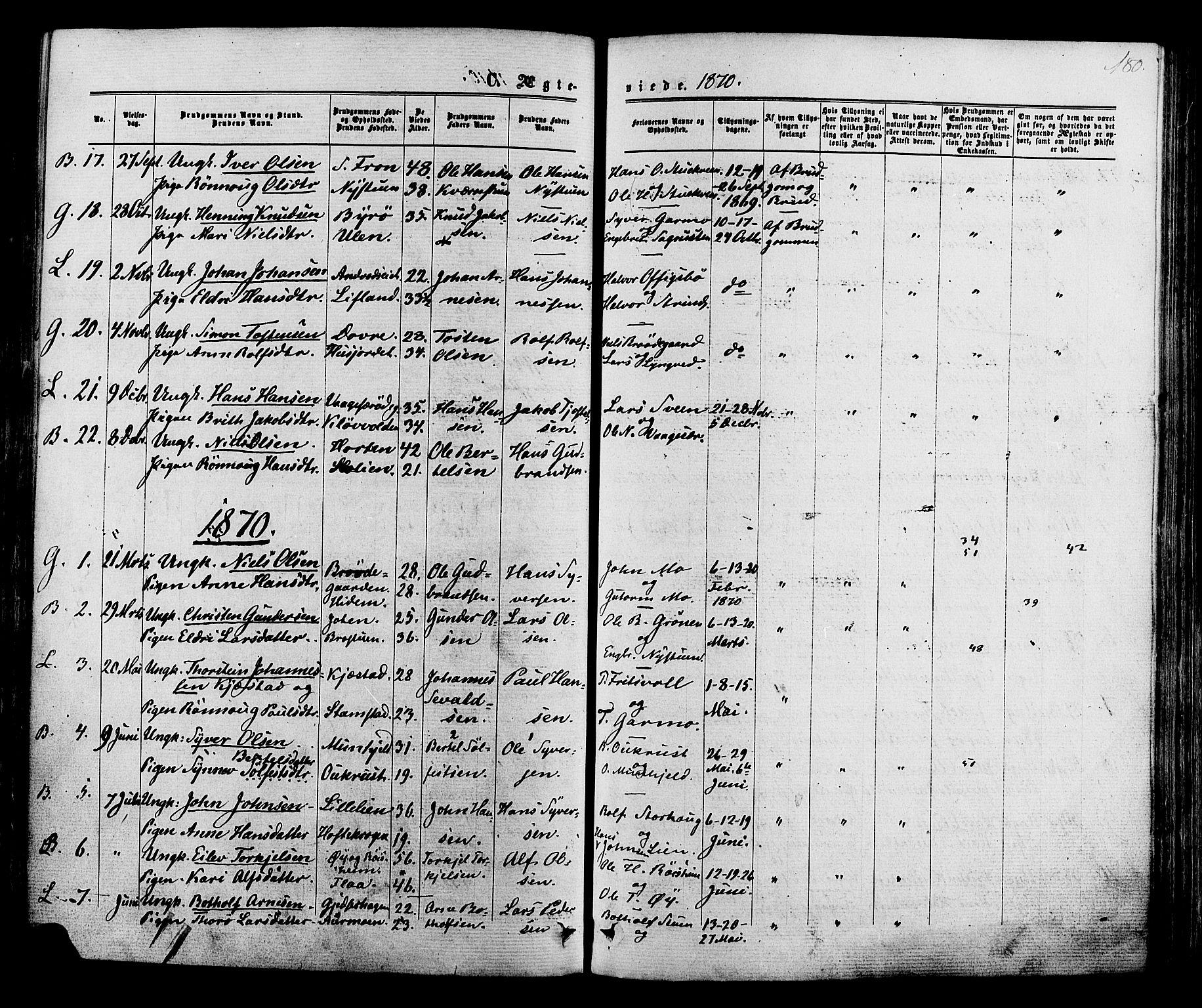 SAH, Lom prestekontor, K/L0007: Ministerialbok nr. 7, 1863-1884, s. 180